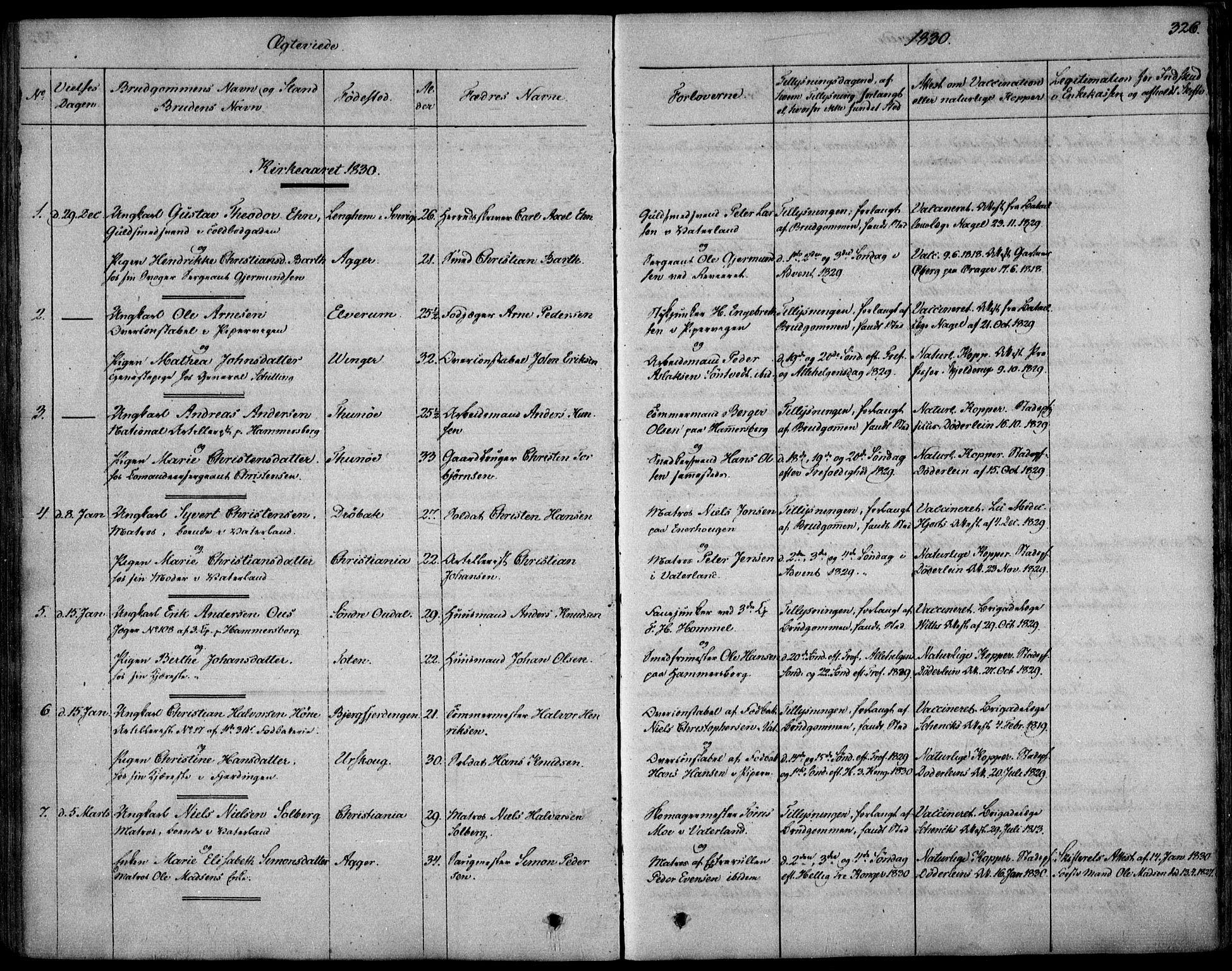 SAO, Garnisonsmenigheten Kirkebøker, F/Fa/L0006: Ministerialbok nr. 6, 1828-1841, s. 326