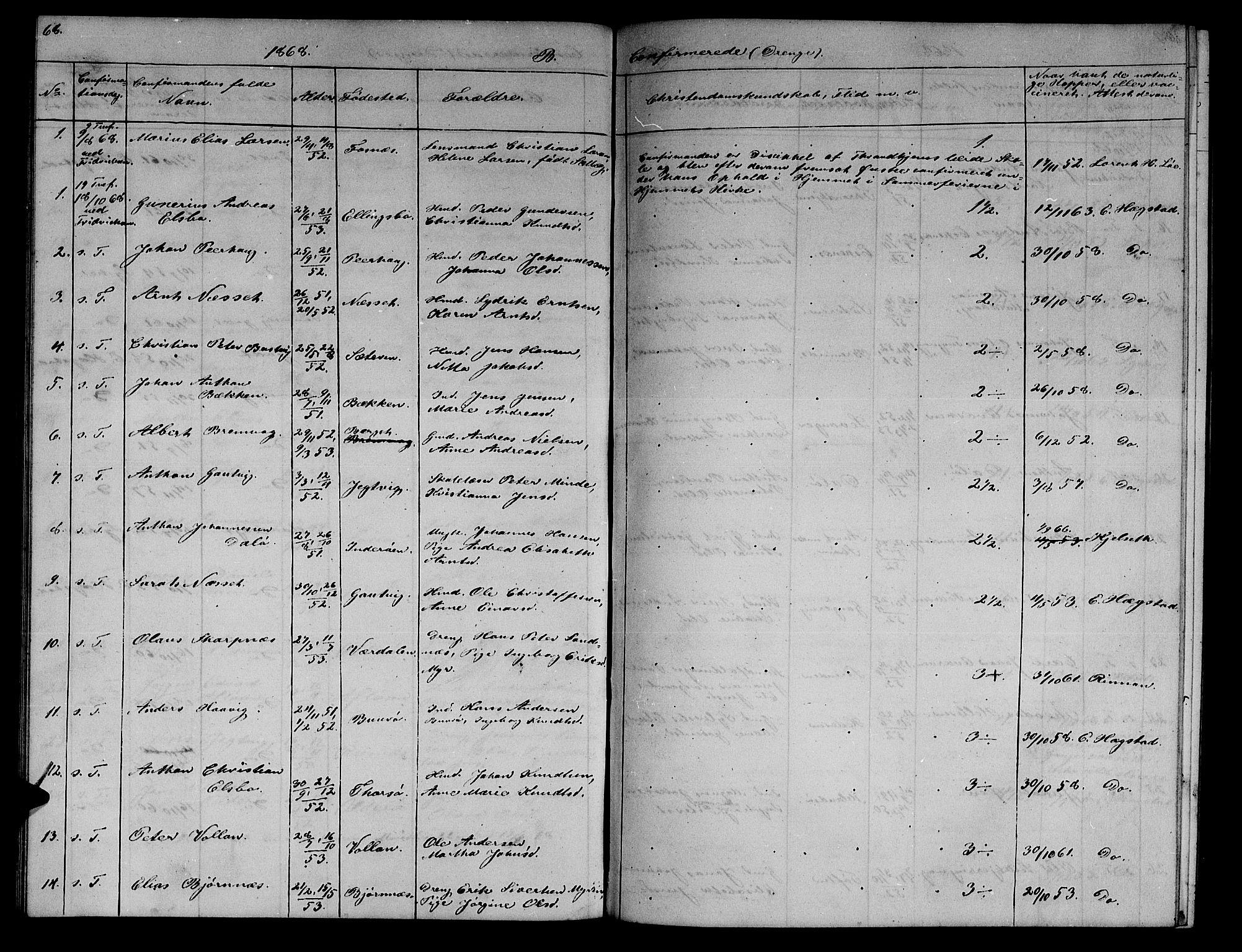 SAT, Ministerialprotokoller, klokkerbøker og fødselsregistre - Sør-Trøndelag, 634/L0539: Klokkerbok nr. 634C01, 1866-1873, s. 68b