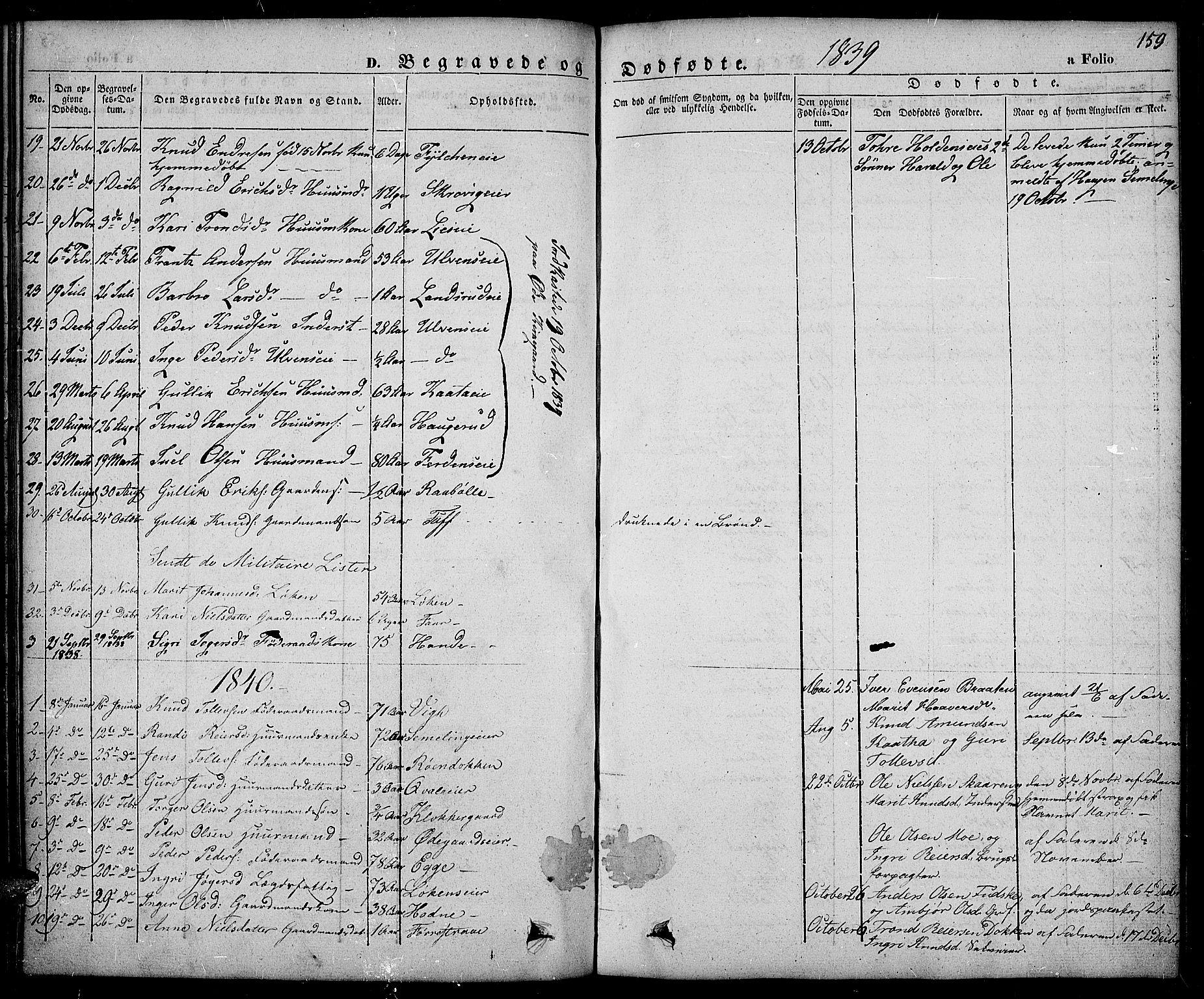 SAH, Slidre prestekontor, Ministerialbok nr. 3, 1831-1843, s. 159