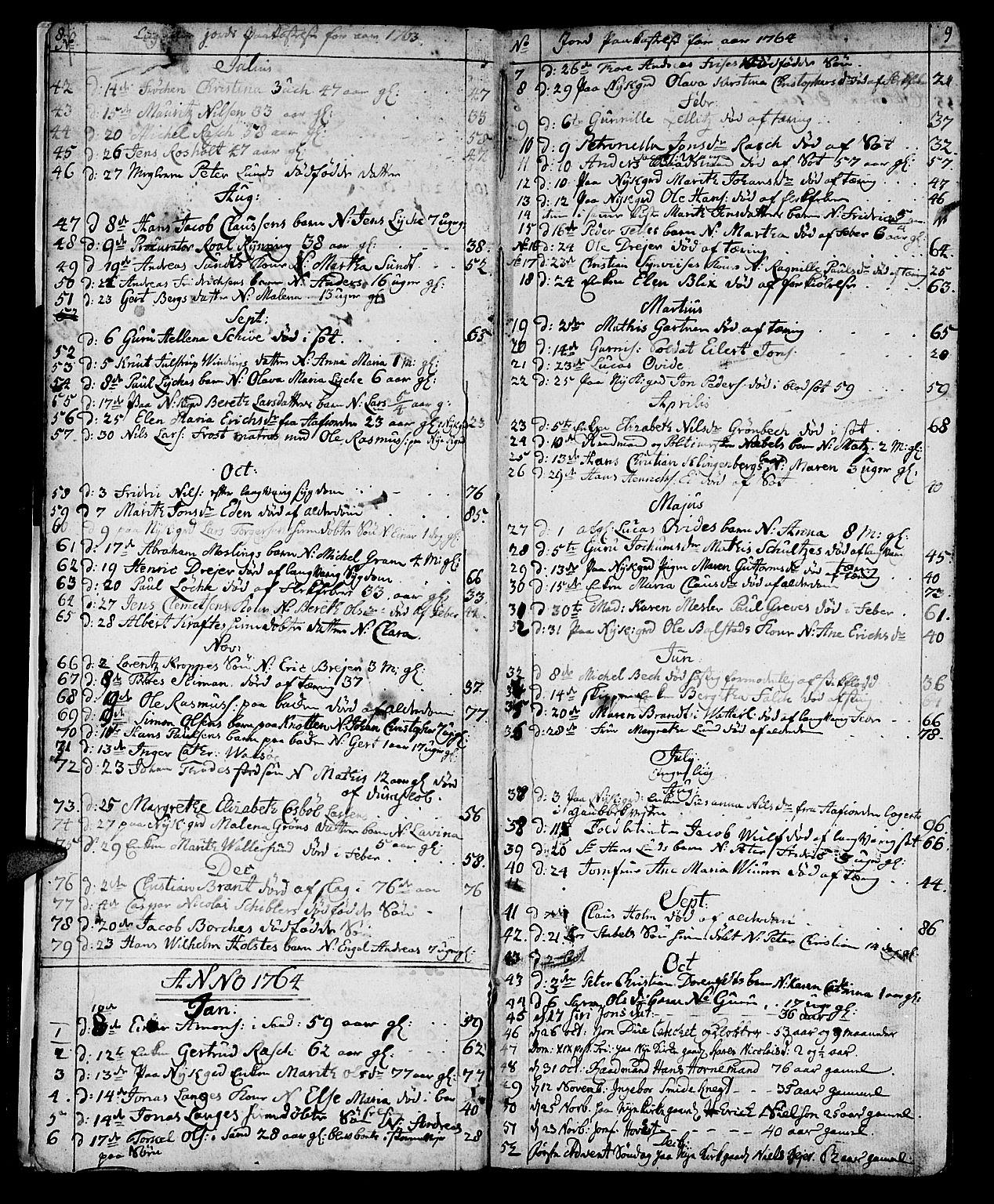 SAT, Ministerialprotokoller, klokkerbøker og fødselsregistre - Sør-Trøndelag, 602/L0134: Klokkerbok nr. 602C02, 1759-1812, s. 8-9