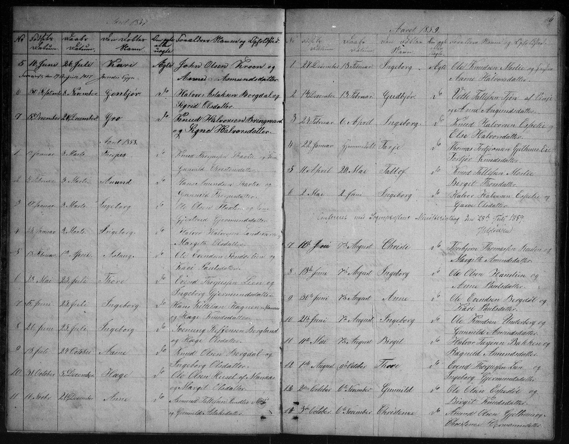 SAKO, Vinje kirkebøker, G/Gb/L0002: Klokkerbok nr. II 2, 1849-1891, s. 6