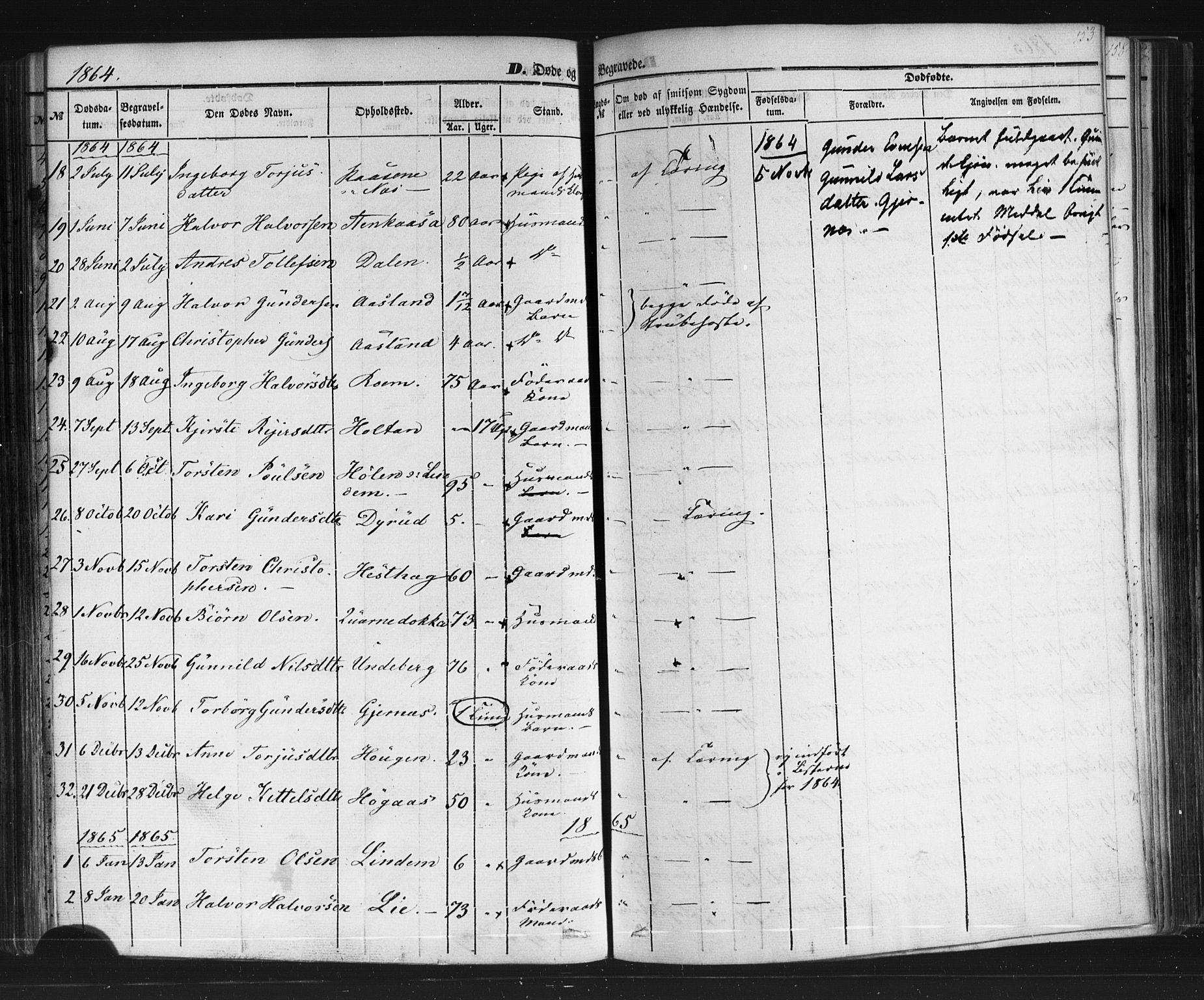 SAKO, Sauherad kirkebøker, F/Fb/L0001: Ministerialbok nr. II 1, 1851-1877, s. 153