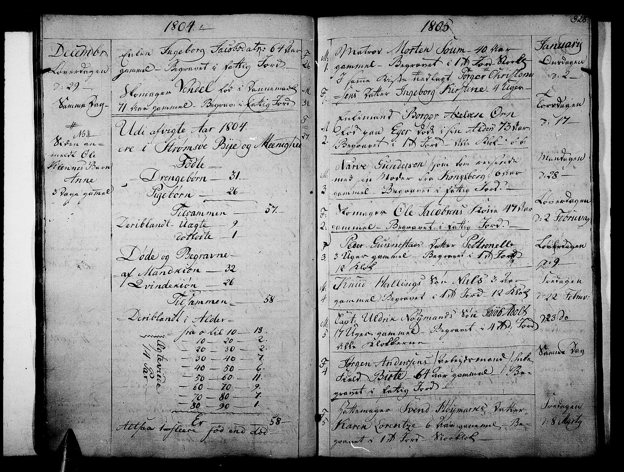 SAKO, Strømsø kirkebøker, F/Fa/L0010: Ministerialbok nr. I 10, 1792-1822, s. 328