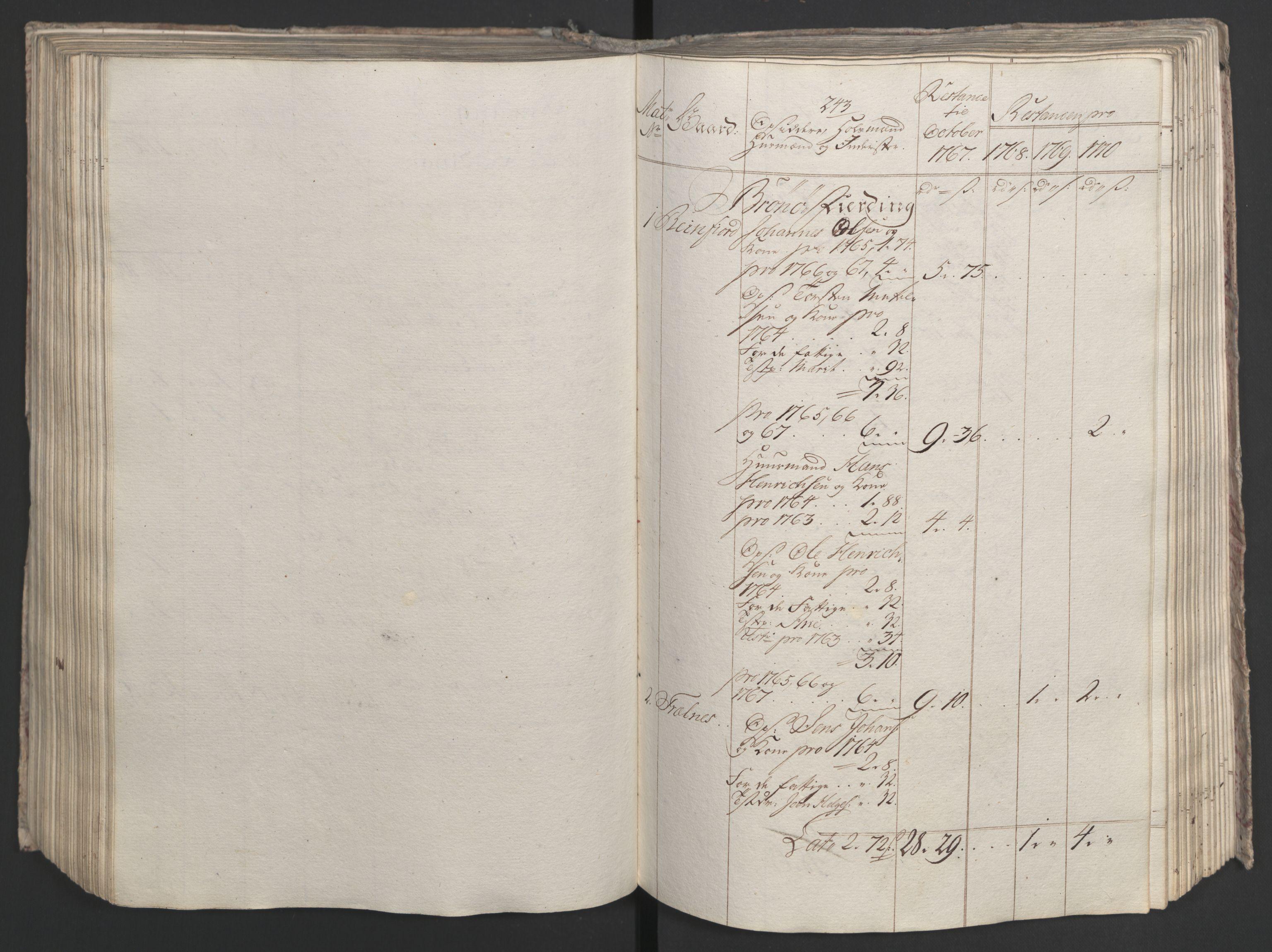 RA, Rentekammeret inntil 1814, Realistisk ordnet avdeling, Ol/L0023: [Gg 10]: Ekstraskatten, 23.09.1762. Helgeland (restanseregister), 1767-1772, s. 502