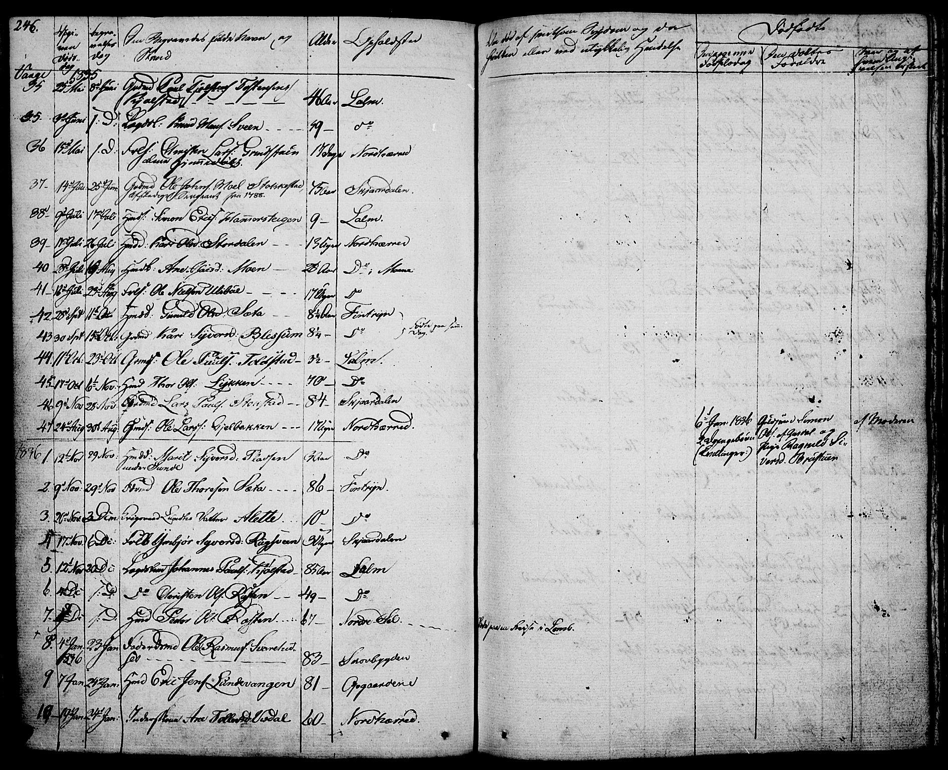 SAH, Vågå prestekontor, Ministerialbok nr. 4 /1, 1827-1842, s. 246