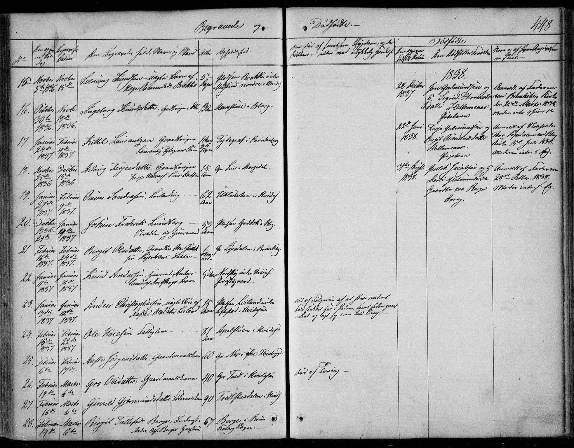 SAKO, Kviteseid kirkebøker, F/Fa/L0006: Ministerialbok nr. I 6, 1836-1858, s. 448