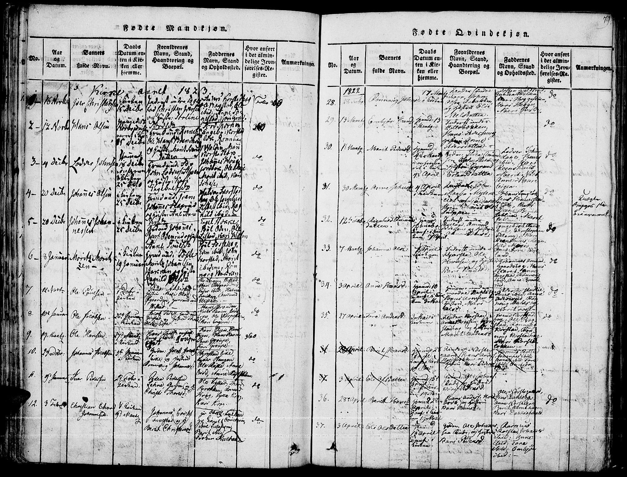 SAH, Fron prestekontor, H/Ha/Haa/L0002: Ministerialbok nr. 2, 1816-1827, s. 79
