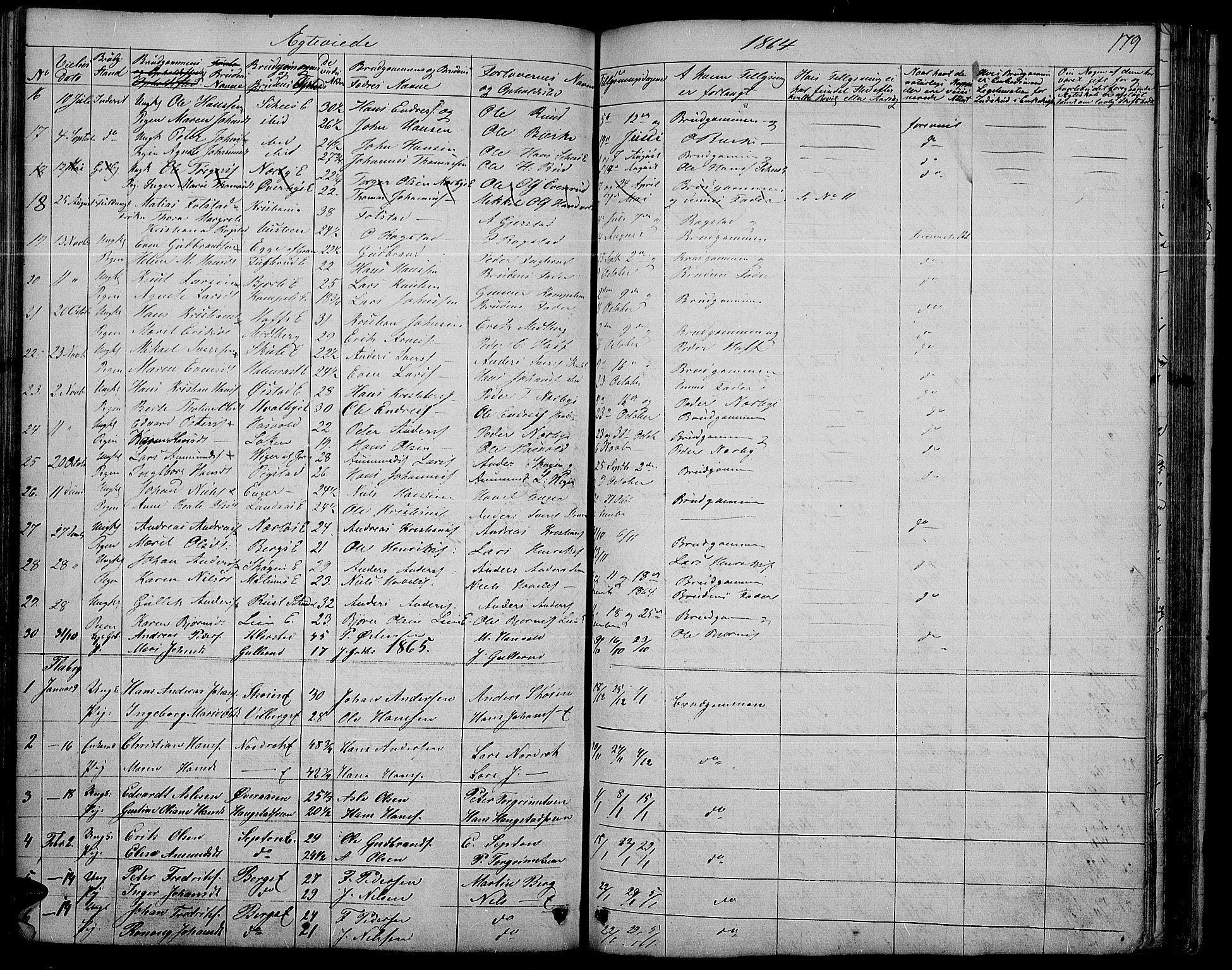 SAH, Søndre Land prestekontor, L/L0001: Klokkerbok nr. 1, 1849-1883, s. 179