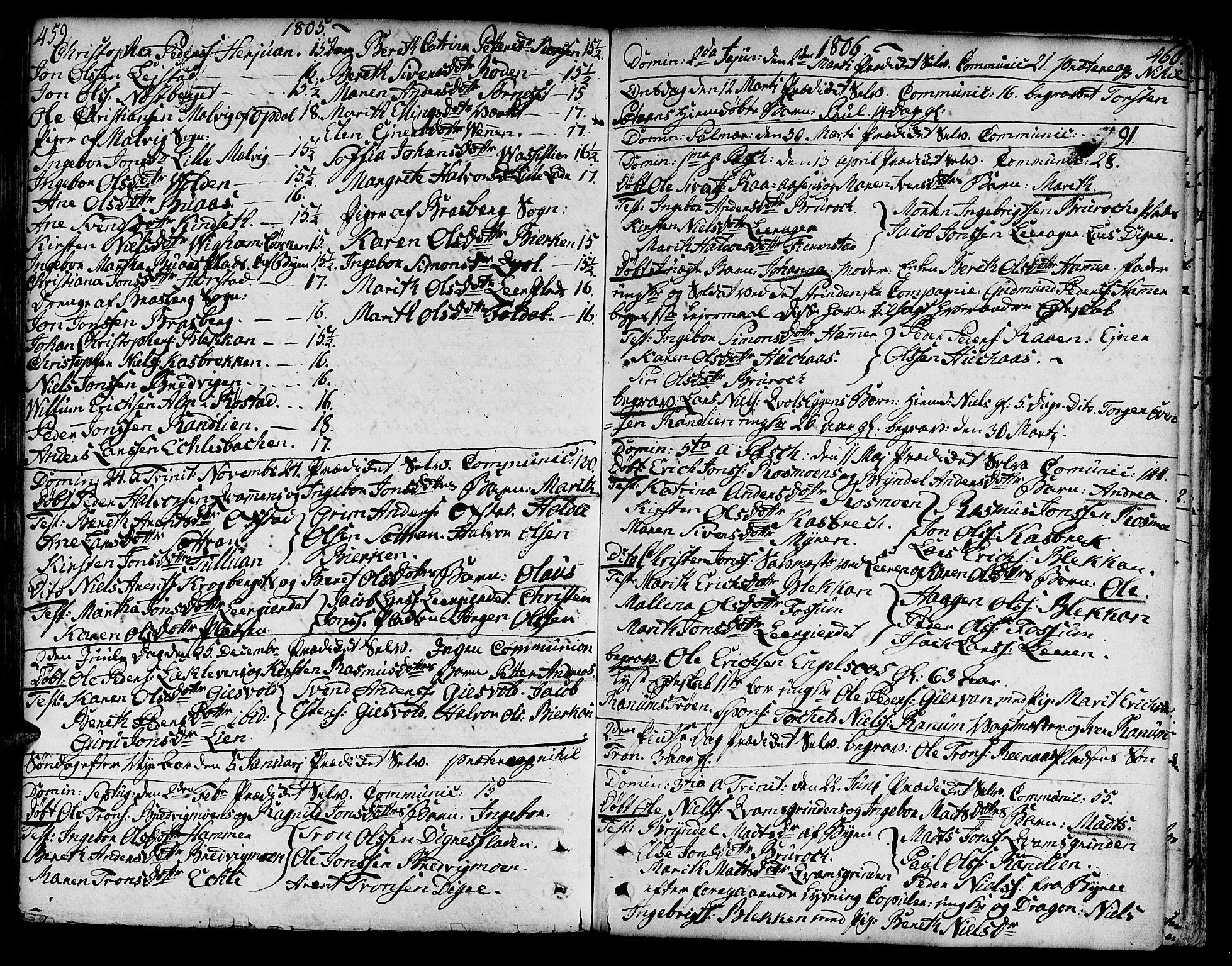 SAT, Ministerialprotokoller, klokkerbøker og fødselsregistre - Sør-Trøndelag, 606/L0282: Ministerialbok nr. 606A02 /3, 1781-1817, s. 459-460