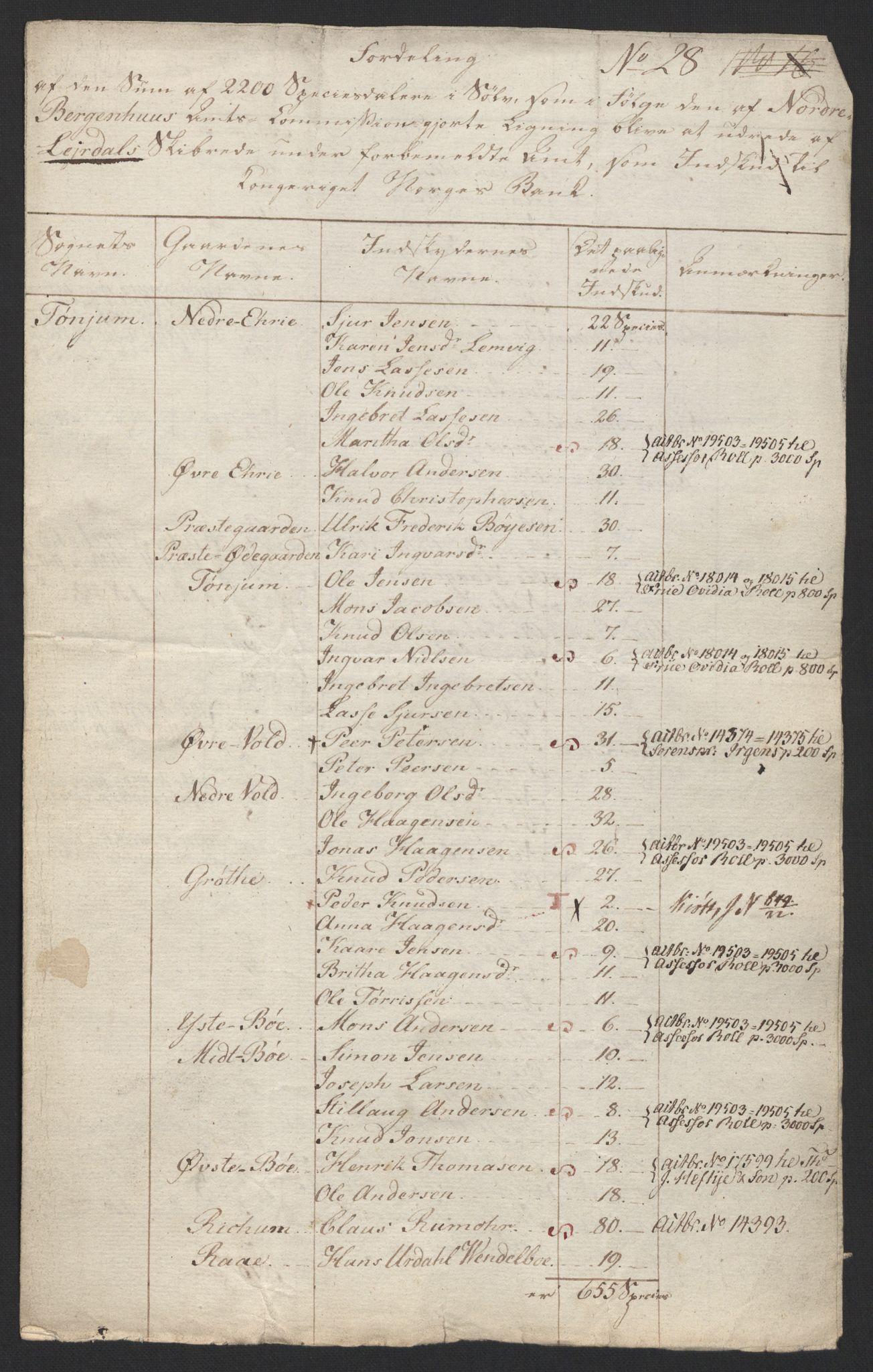 NOBA, Norges Bank/Sølvskatten 1816*, 1816-1822, s. 98