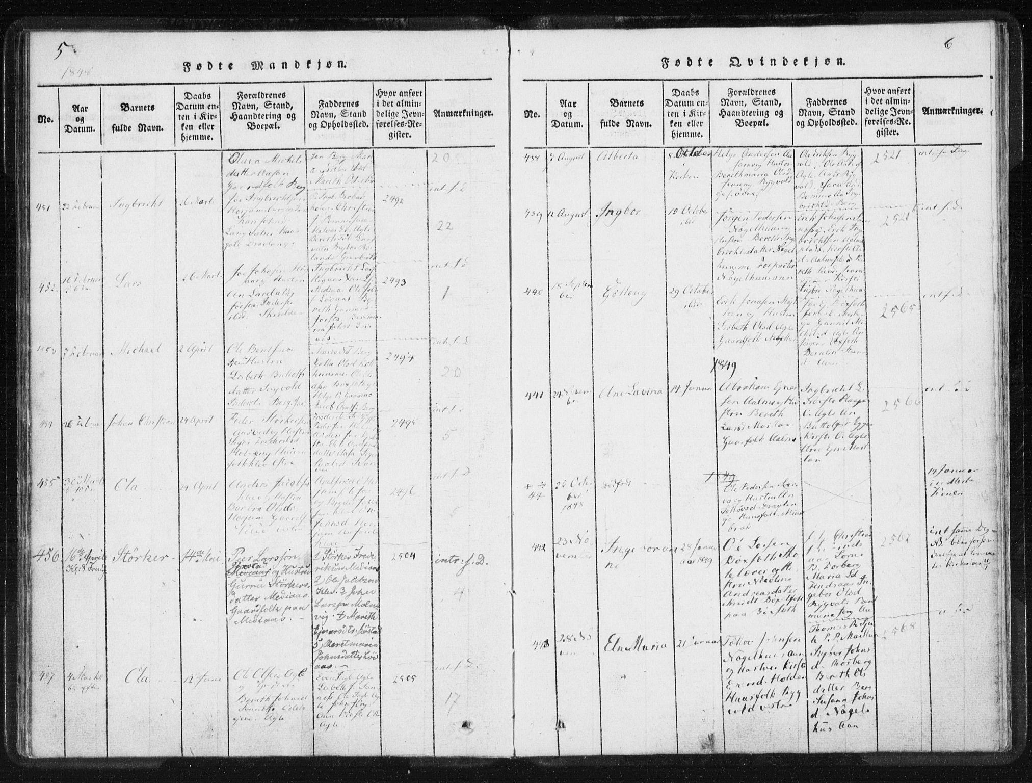 SAT, Ministerialprotokoller, klokkerbøker og fødselsregistre - Nord-Trøndelag, 749/L0471: Ministerialbok nr. 749A05, 1847-1856, s. 5-6