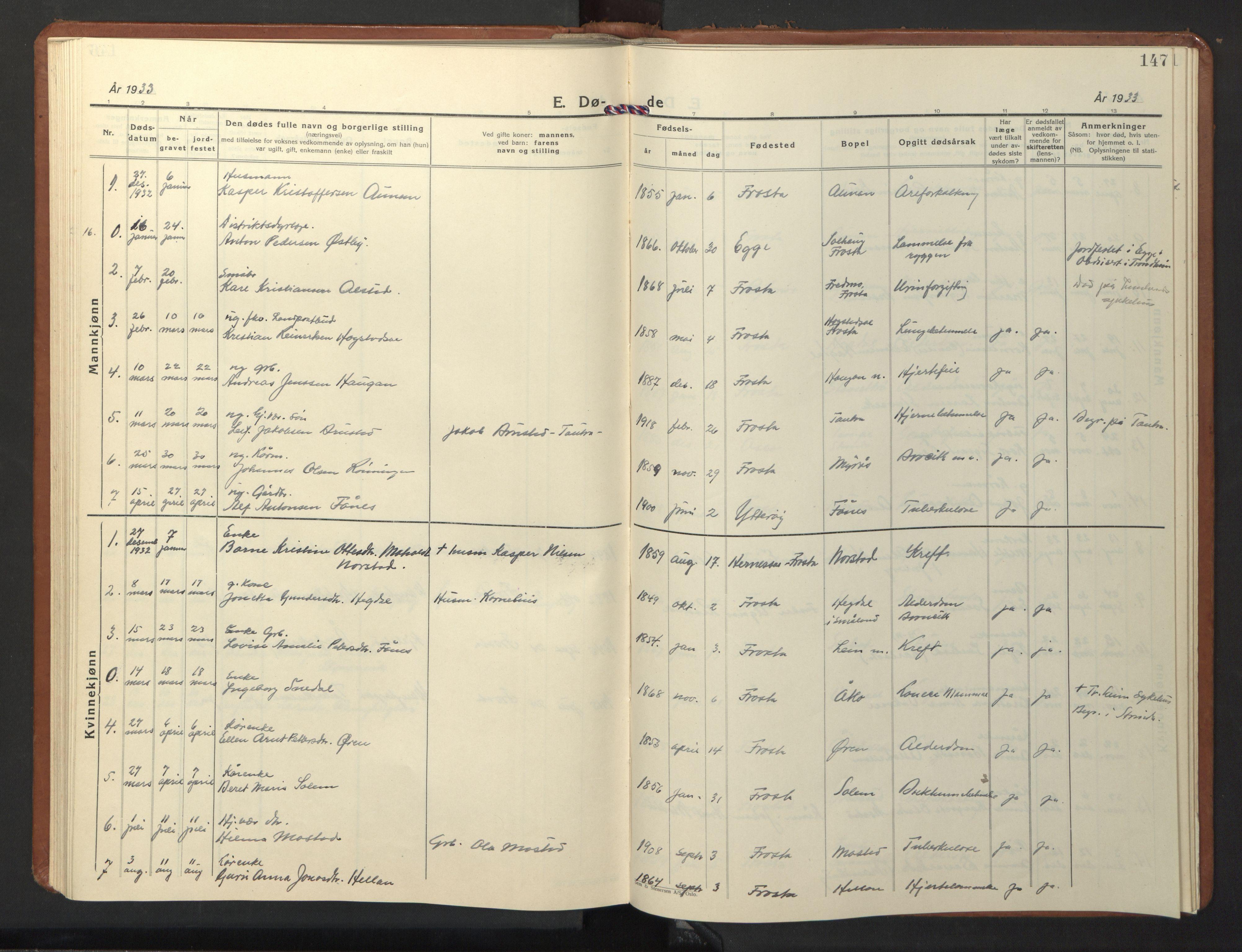 SAT, Ministerialprotokoller, klokkerbøker og fødselsregistre - Nord-Trøndelag, 713/L0125: Klokkerbok nr. 713C02, 1931-1941, s. 147