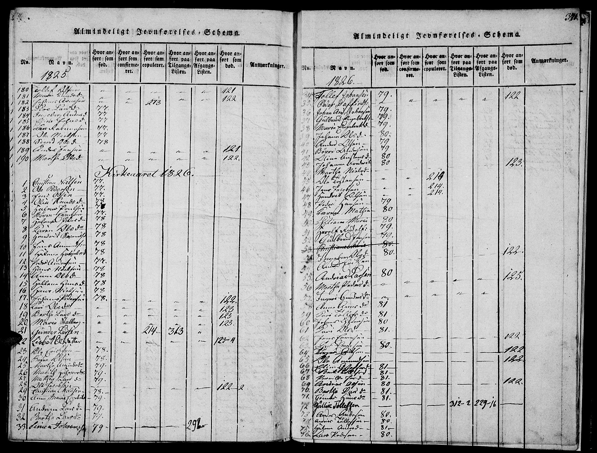 SAH, Biri prestekontor, Ministerialbok nr. 3, 1814-1828, s. 371