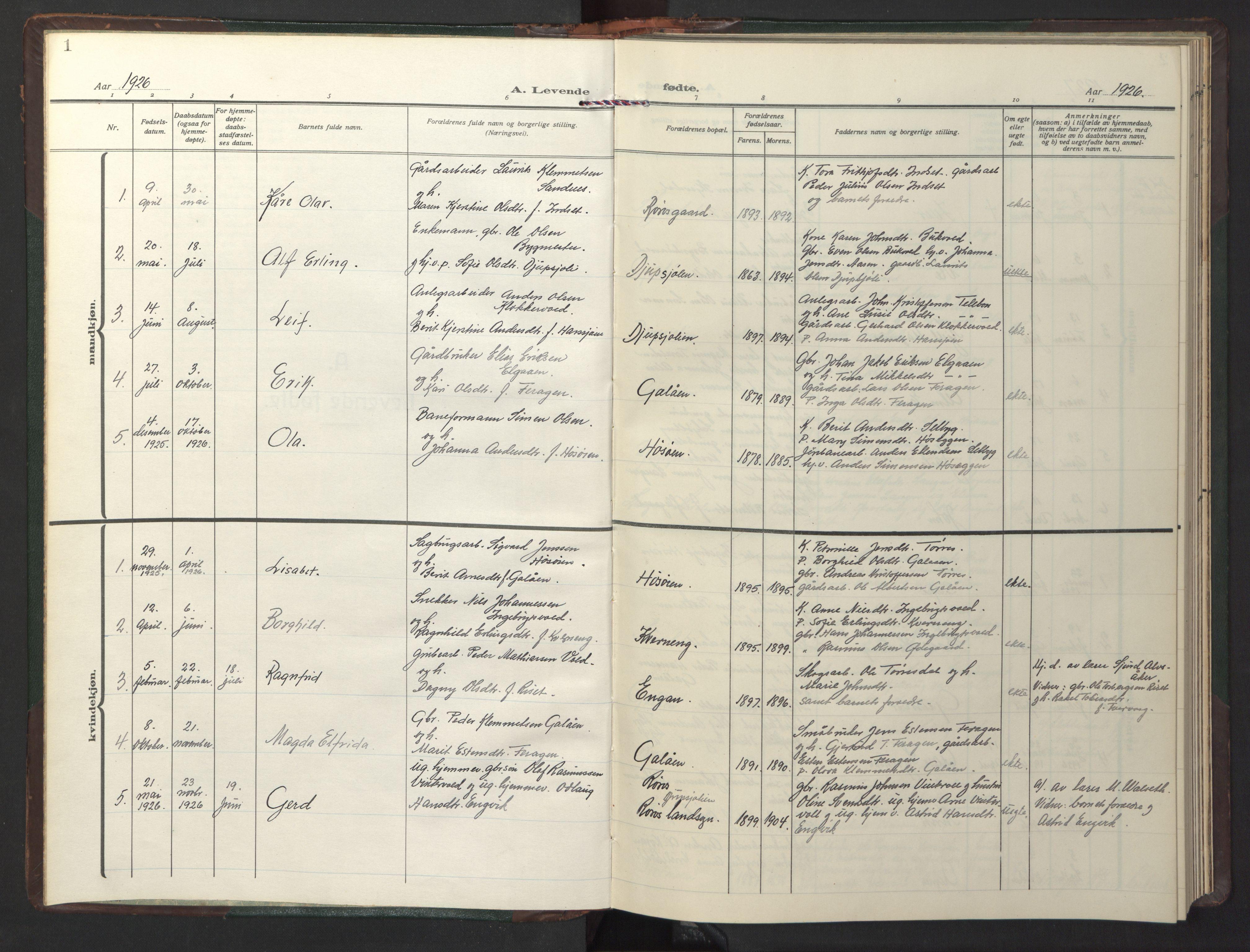 SAT, Ministerialprotokoller, klokkerbøker og fødselsregistre - Sør-Trøndelag, 681/L0944: Klokkerbok nr. 681C08, 1926-1954, s. 1