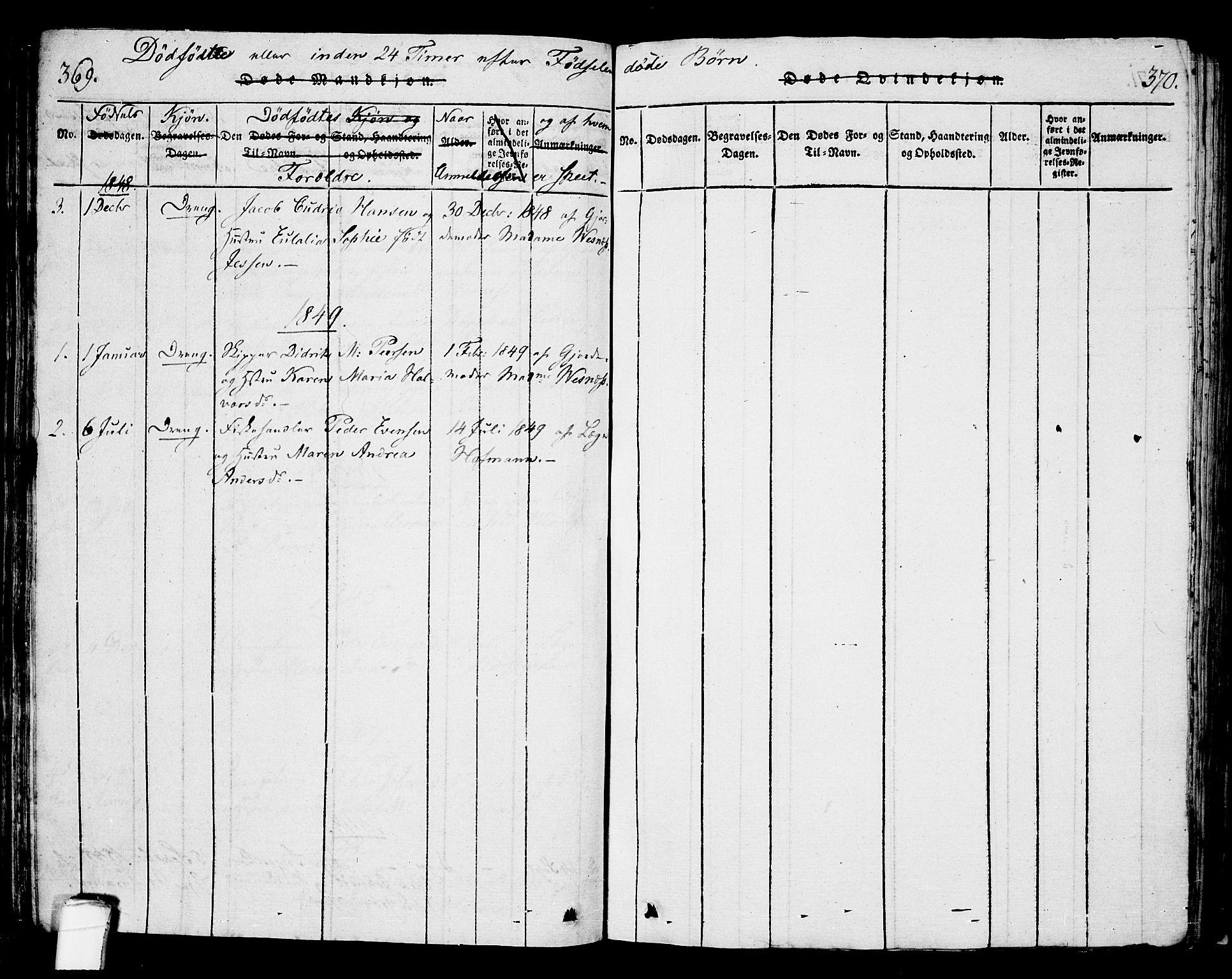 SAKO, Langesund kirkebøker, G/Ga/L0003: Klokkerbok nr. 3, 1815-1858, s. 369-370