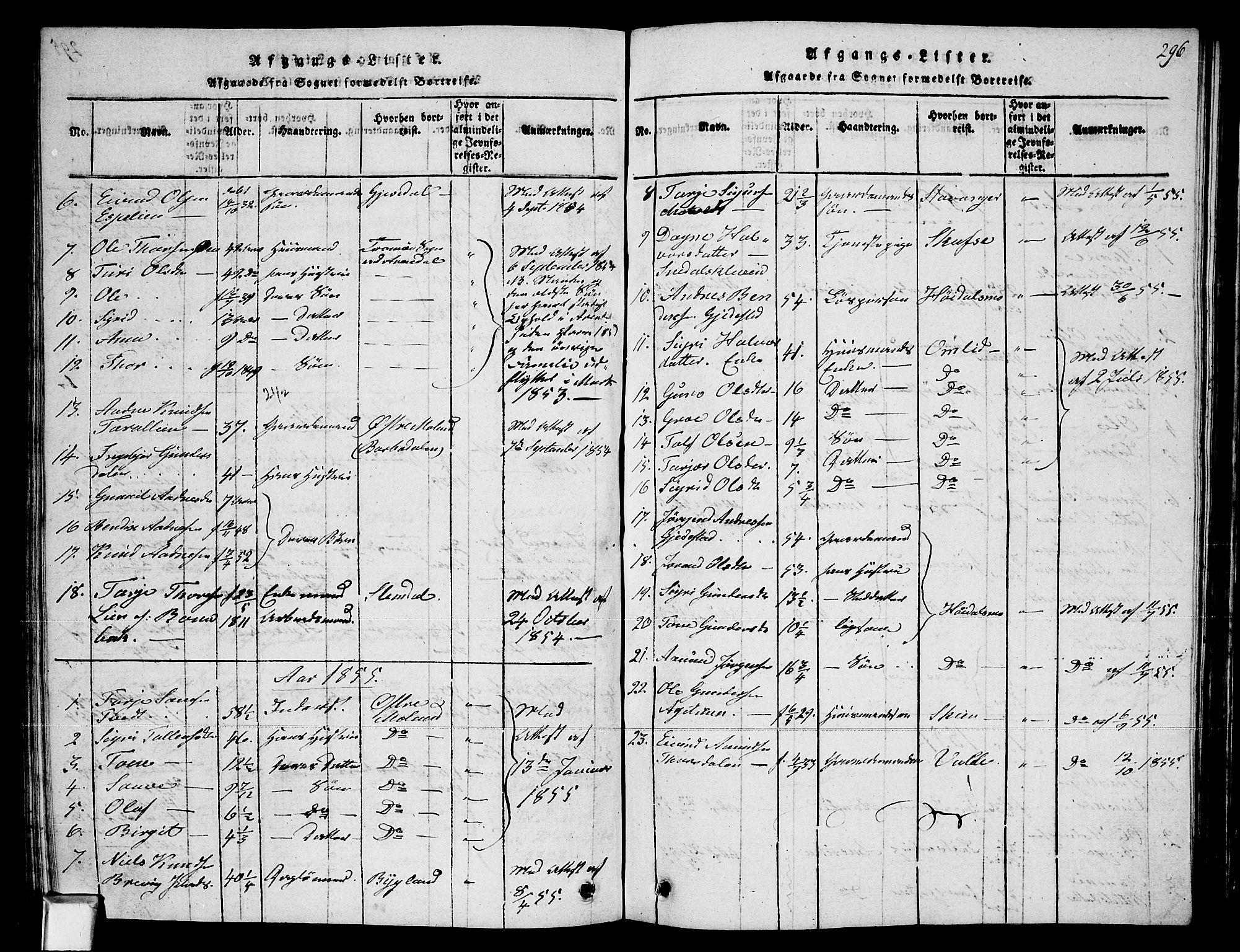 SAKO, Fyresdal kirkebøker, G/Ga/L0002: Klokkerbok nr. I 2, 1815-1857, s. 296