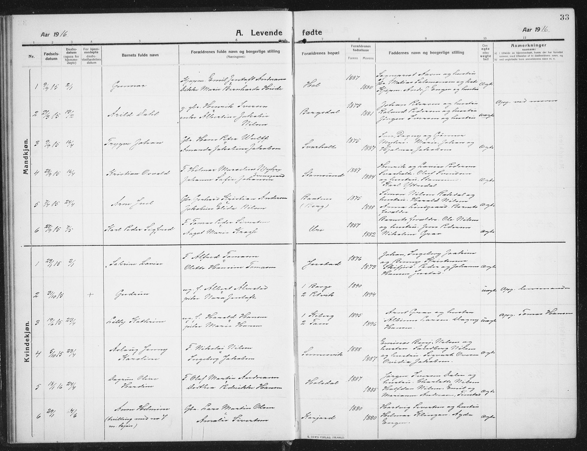 SAT, Ministerialprotokoller, klokkerbøker og fødselsregistre - Nordland, 882/L1183: Klokkerbok nr. 882C01, 1911-1938, s. 33