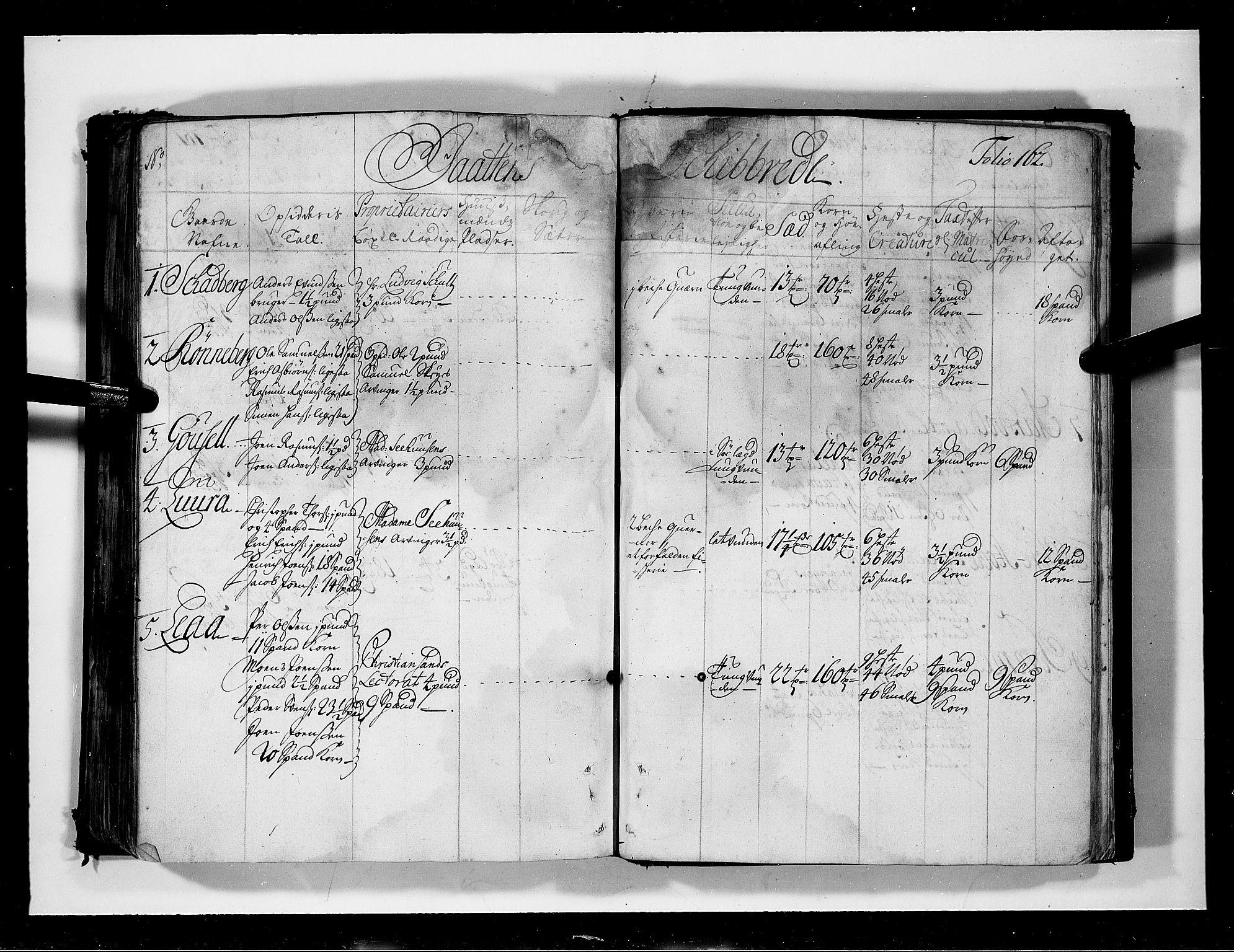 RA, Rentekammeret inntil 1814, Realistisk ordnet avdeling, N/Nb/Nbf/L0131: Jæren og Dalane eksaminasjonsprotokoll, 1723, s. 161b-162a