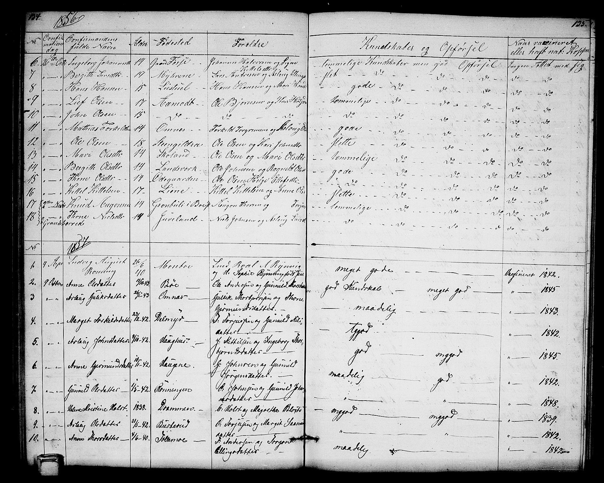 SAKO, Hjartdal kirkebøker, G/Gb/L0002: Klokkerbok nr. II 2, 1854-1884, s. 134-135
