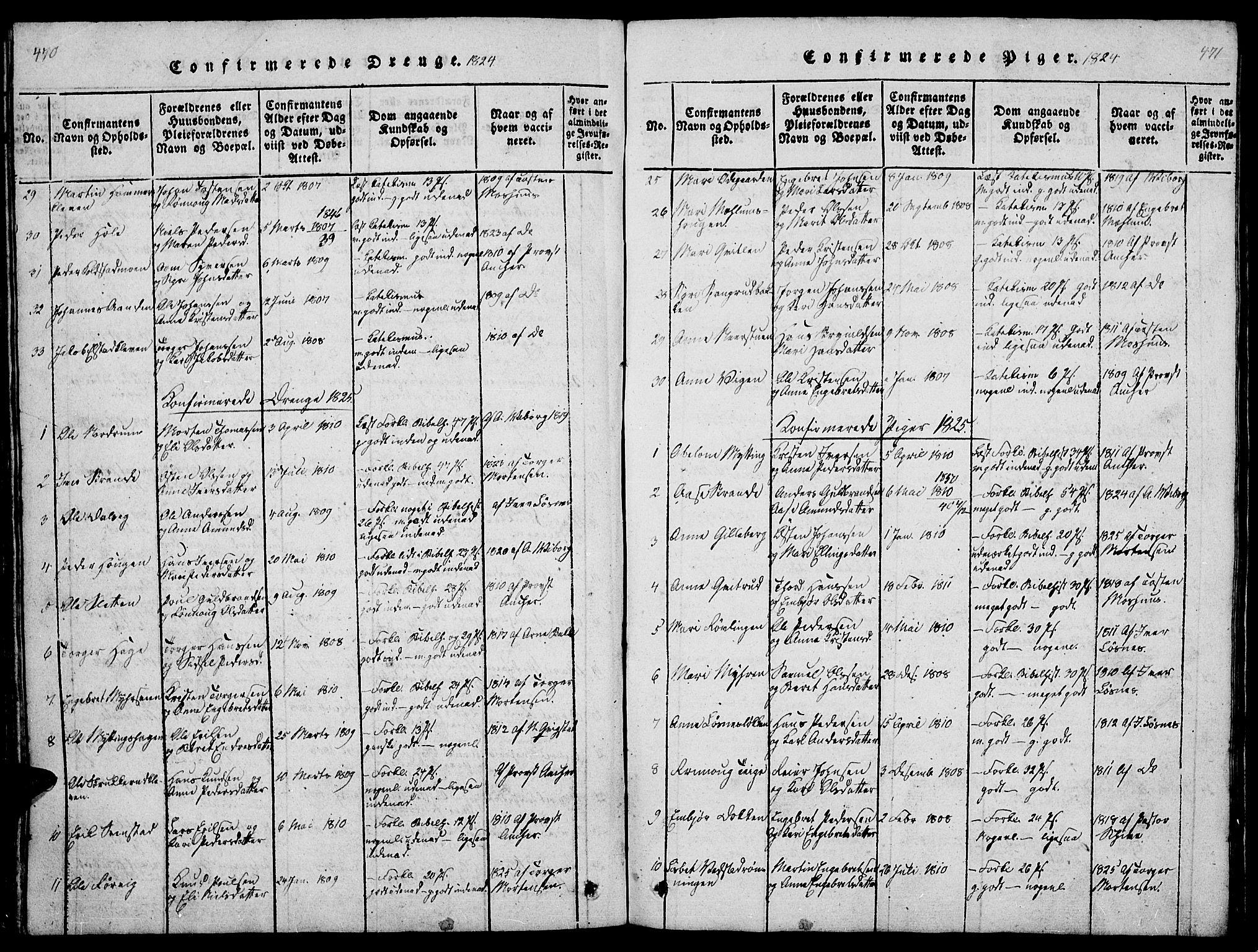 SAH, Ringebu prestekontor, Klokkerbok nr. 1, 1821-1839, s. 470-471