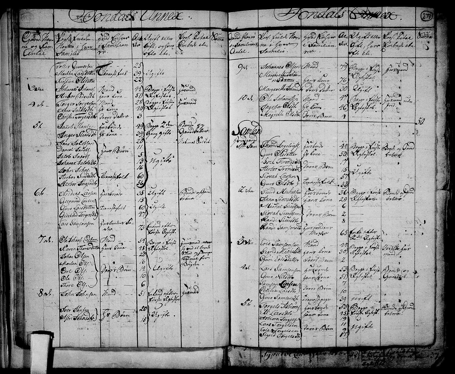 RA, Folketelling 1801 for 1226P Strandebarm prestegjeld, 1801, s. 272b-273a