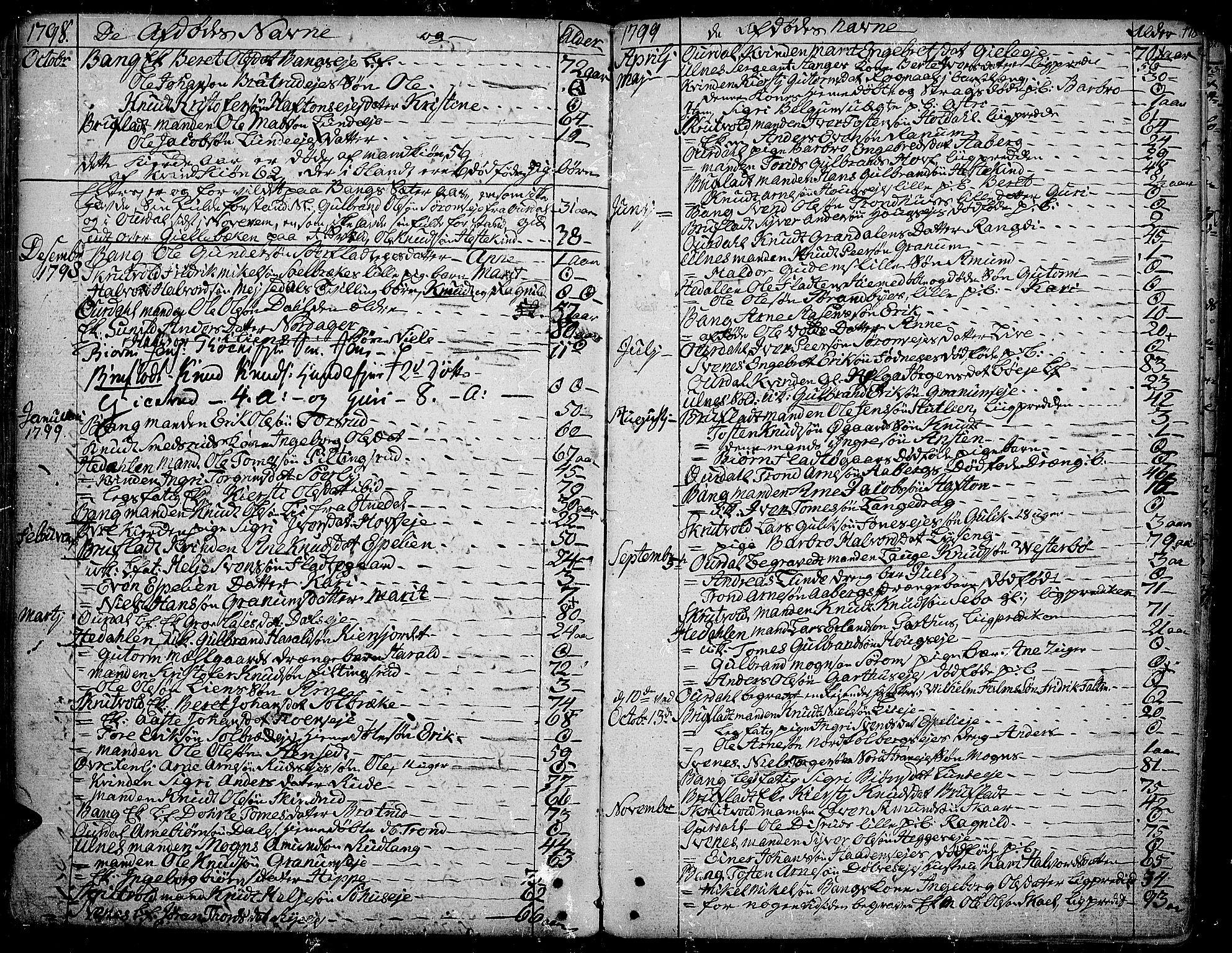 SAH, Aurdal prestekontor, Ministerialbok nr. 6, 1781-1804, s. 178