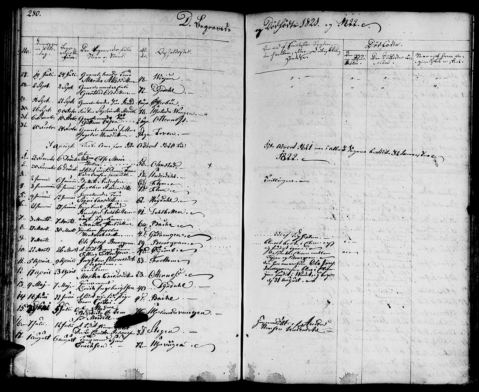 SAB, Aurland Sokneprestembete*, Ministerialbok nr. A 6, 1821-1859, s. 280