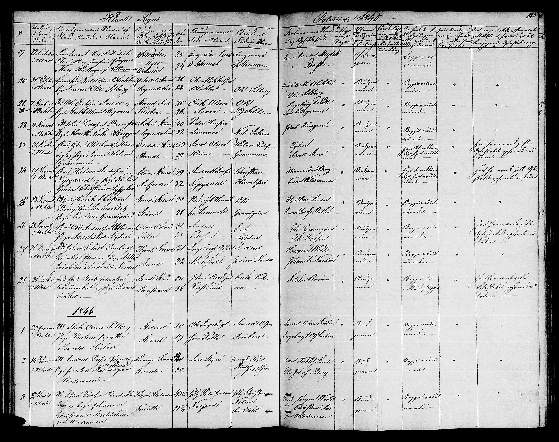 SAT, Ministerialprotokoller, klokkerbøker og fødselsregistre - Sør-Trøndelag, 606/L0309: Klokkerbok nr. 606C05, 1841-1849, s. 123