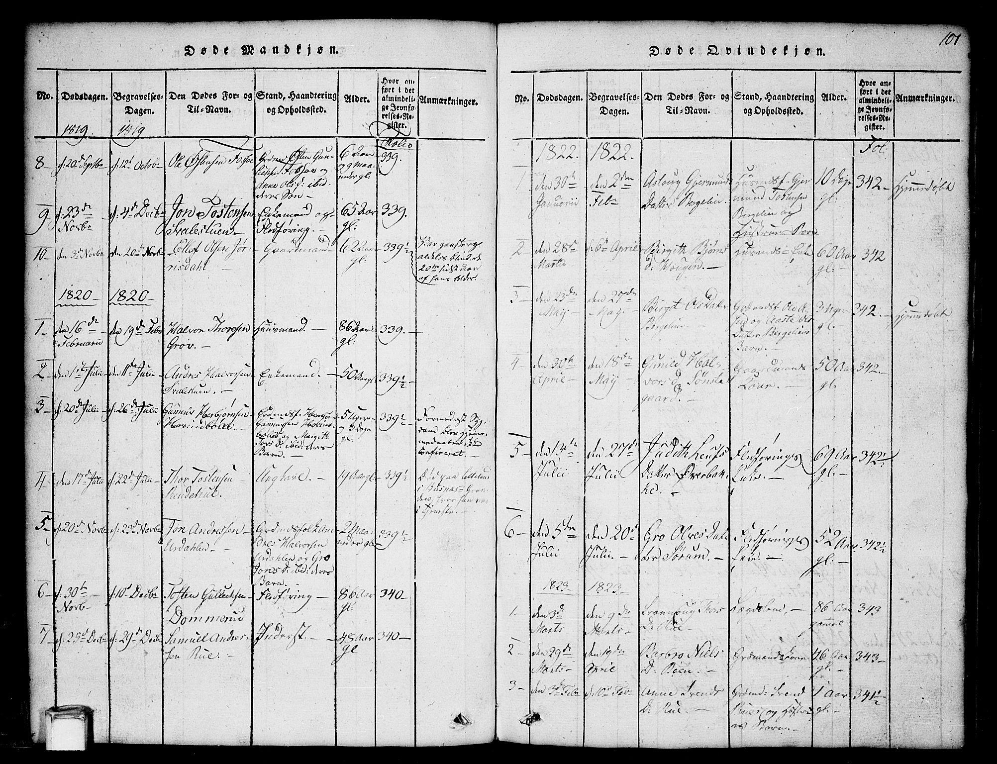 SAKO, Gransherad kirkebøker, G/Gb/L0001: Klokkerbok nr. II 1, 1815-1860, s. 101