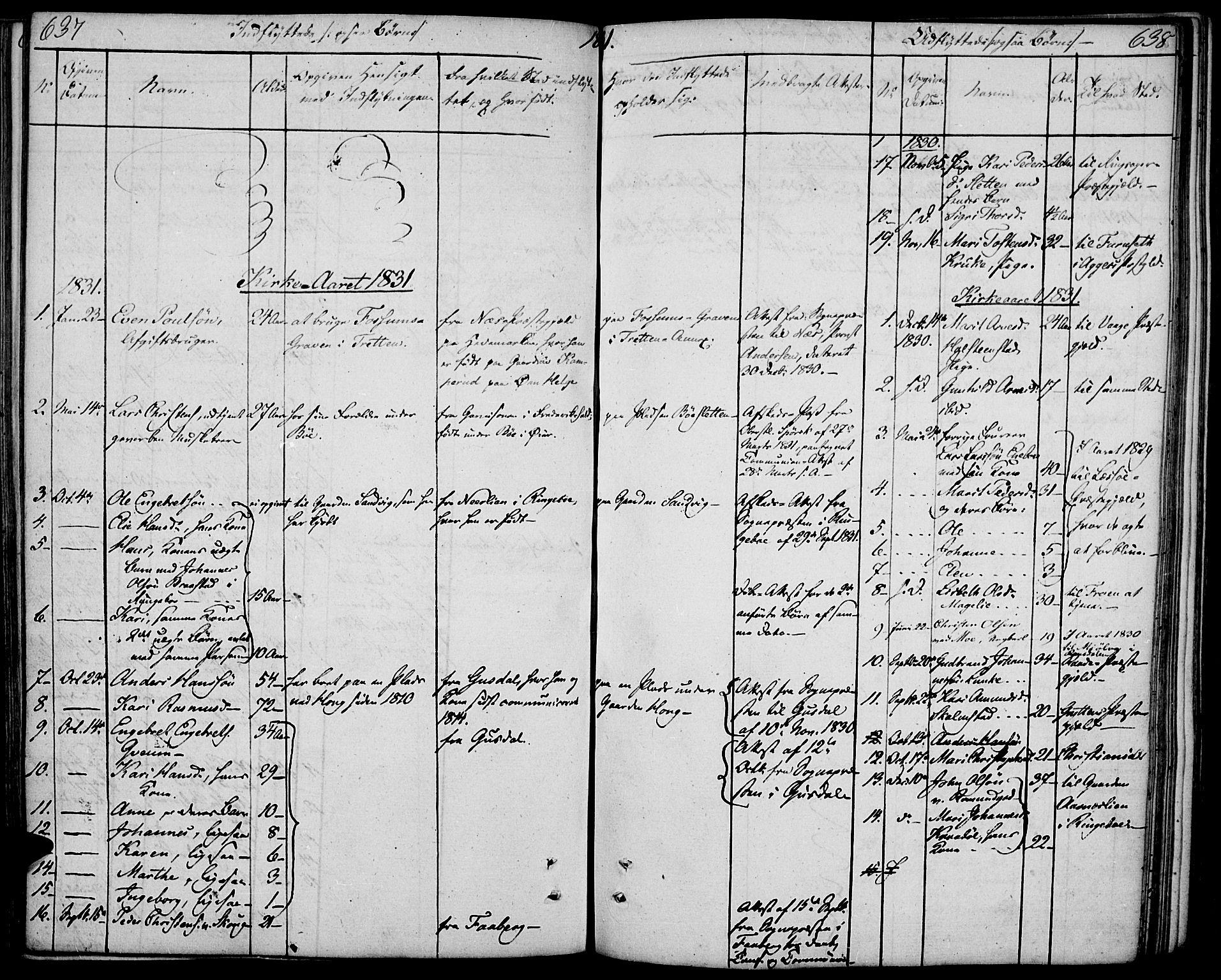 SAH, Øyer prestekontor, Ministerialbok nr. 4, 1824-1841, s. 637-638