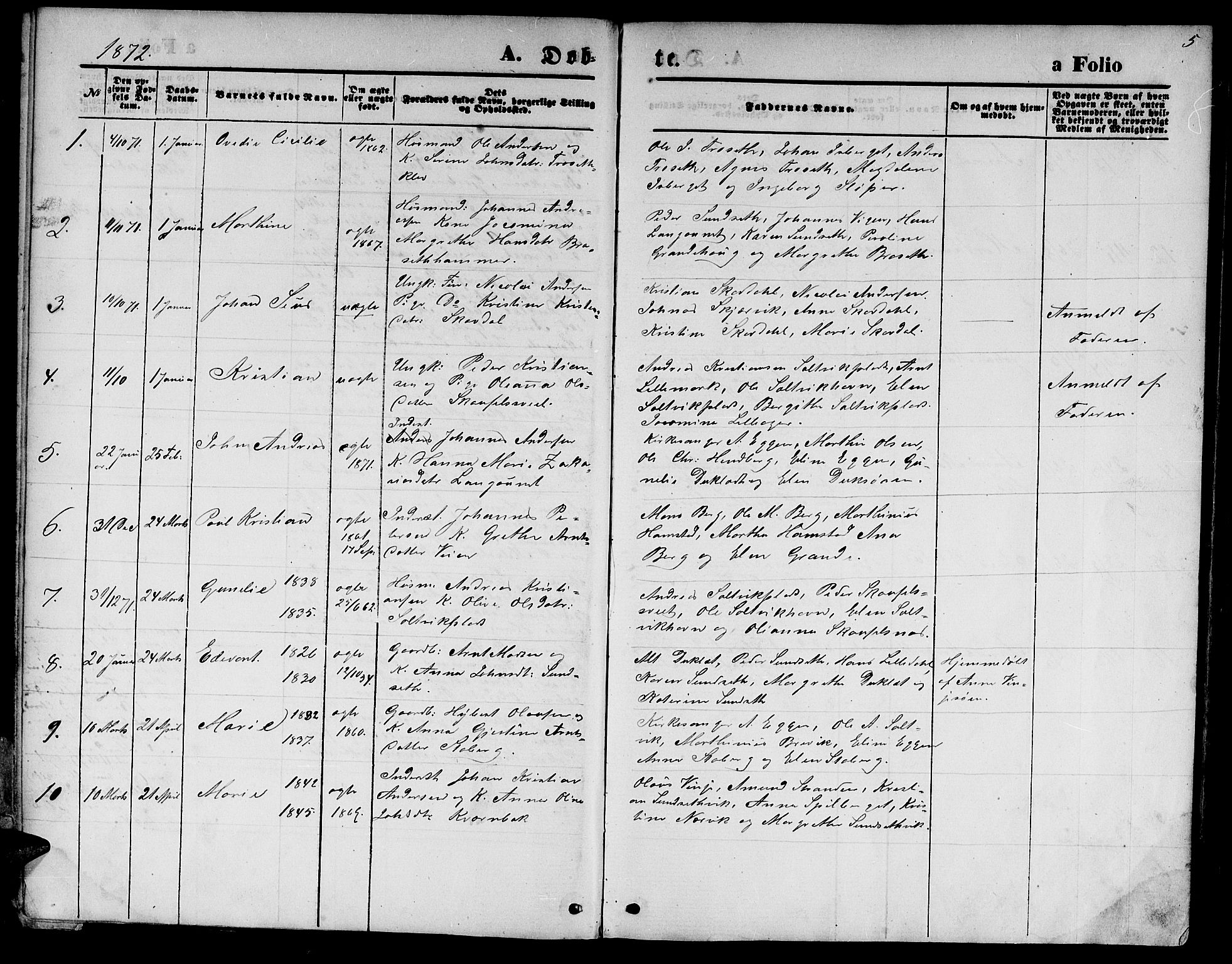 SAT, Ministerialprotokoller, klokkerbøker og fødselsregistre - Nord-Trøndelag, 733/L0326: Klokkerbok nr. 733C01, 1871-1887, s. 5
