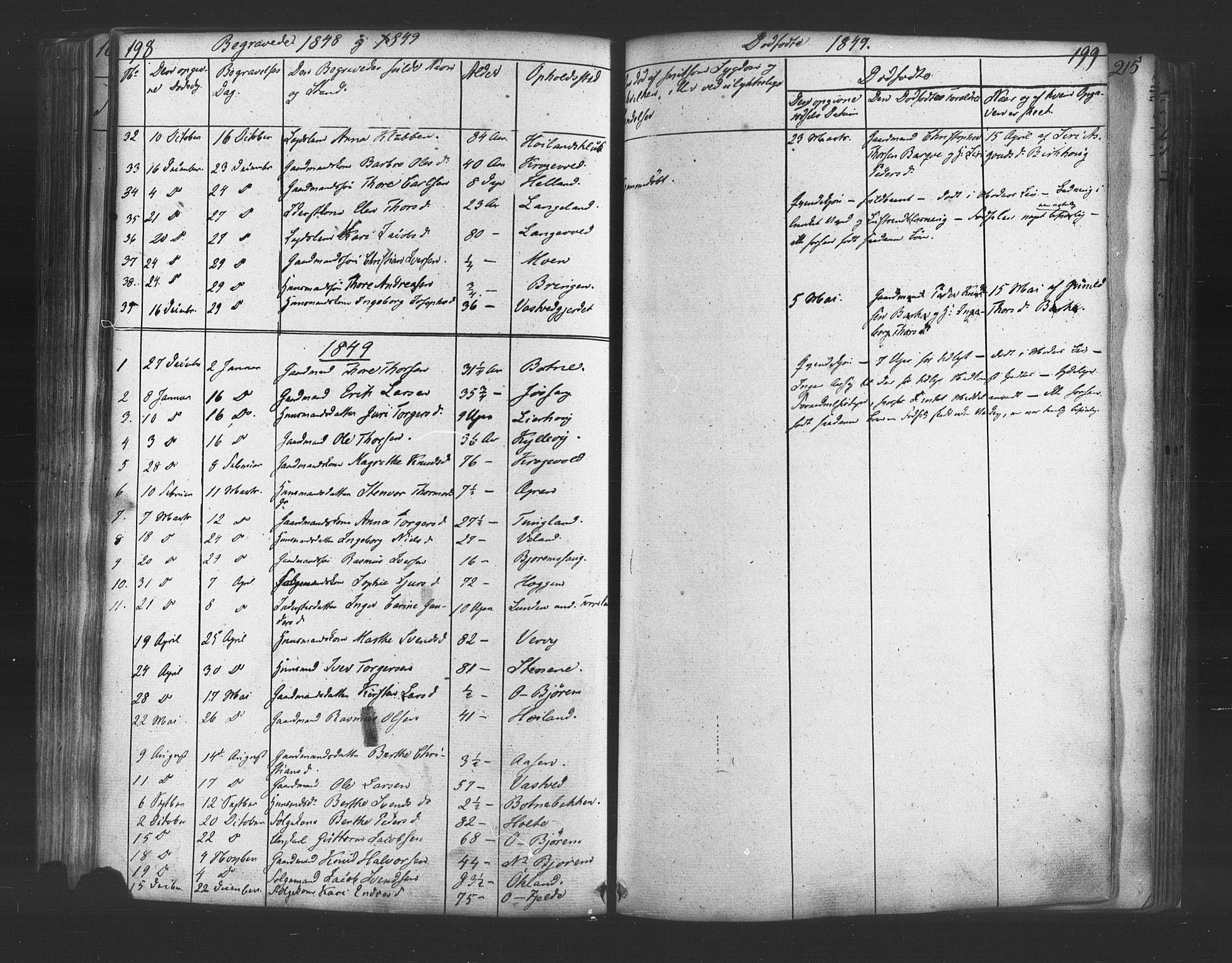 SAST, Strand sokneprestkontor, H/Ha/Haa/L0006: Ministerialbok nr. A 6, 1834-1854, s. 198-199