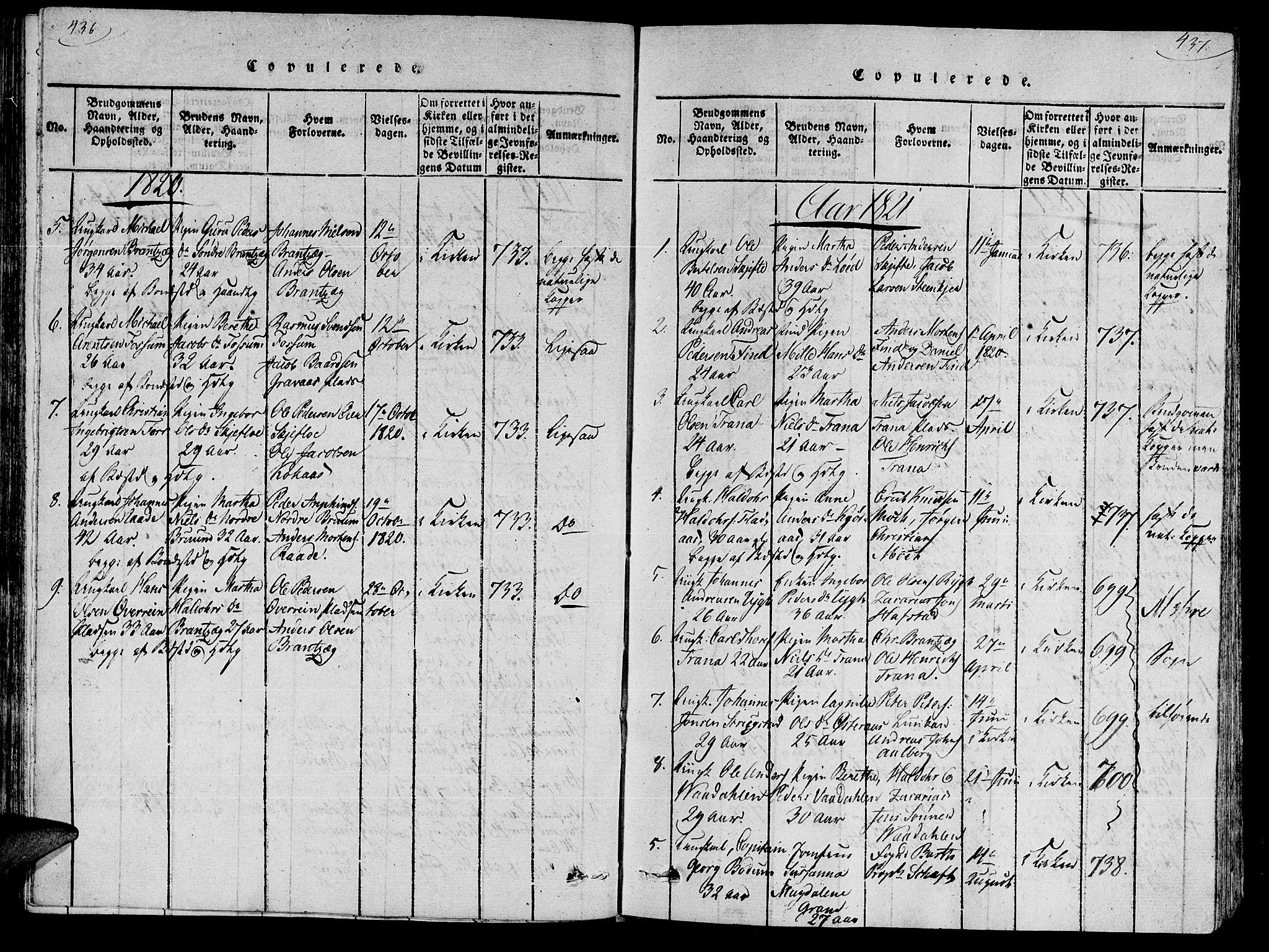 SAT, Ministerialprotokoller, klokkerbøker og fødselsregistre - Nord-Trøndelag, 735/L0333: Ministerialbok nr. 735A04 /2, 1816-1825, s. 436-437