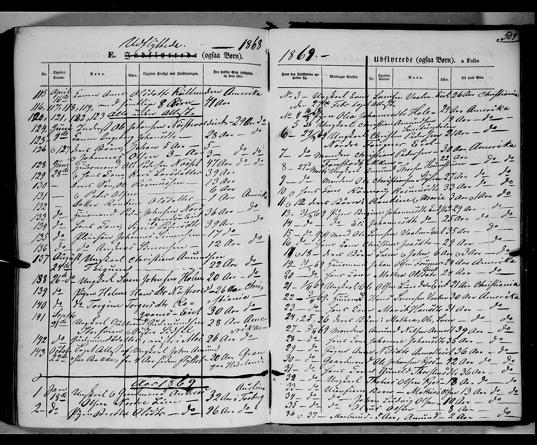 SAH, Gausdal prestekontor, Ministerialbok nr. 9, 1862-1873, s. 509