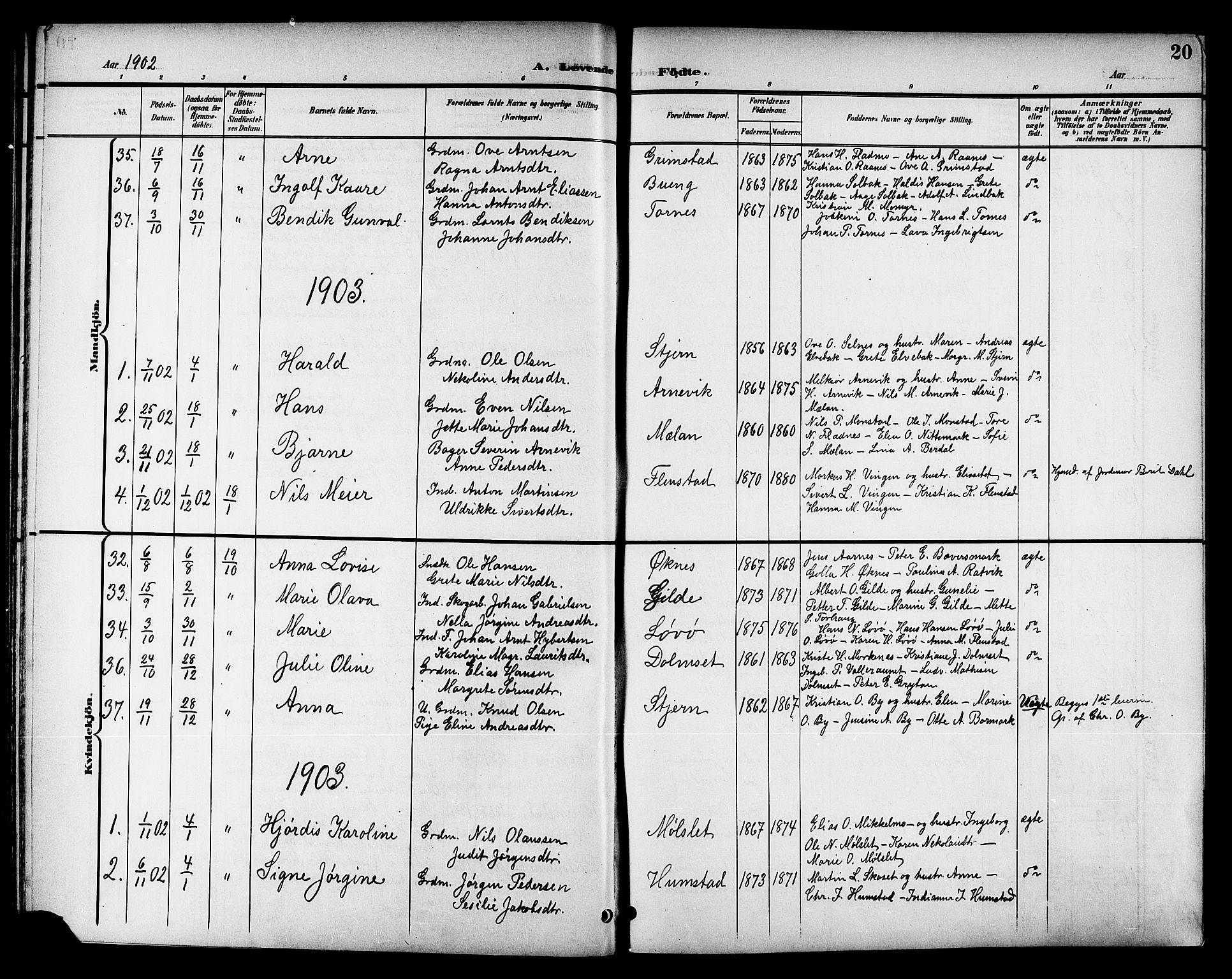 SAT, Ministerialprotokoller, klokkerbøker og fødselsregistre - Sør-Trøndelag, 655/L0688: Klokkerbok nr. 655C04, 1899-1922, s. 20
