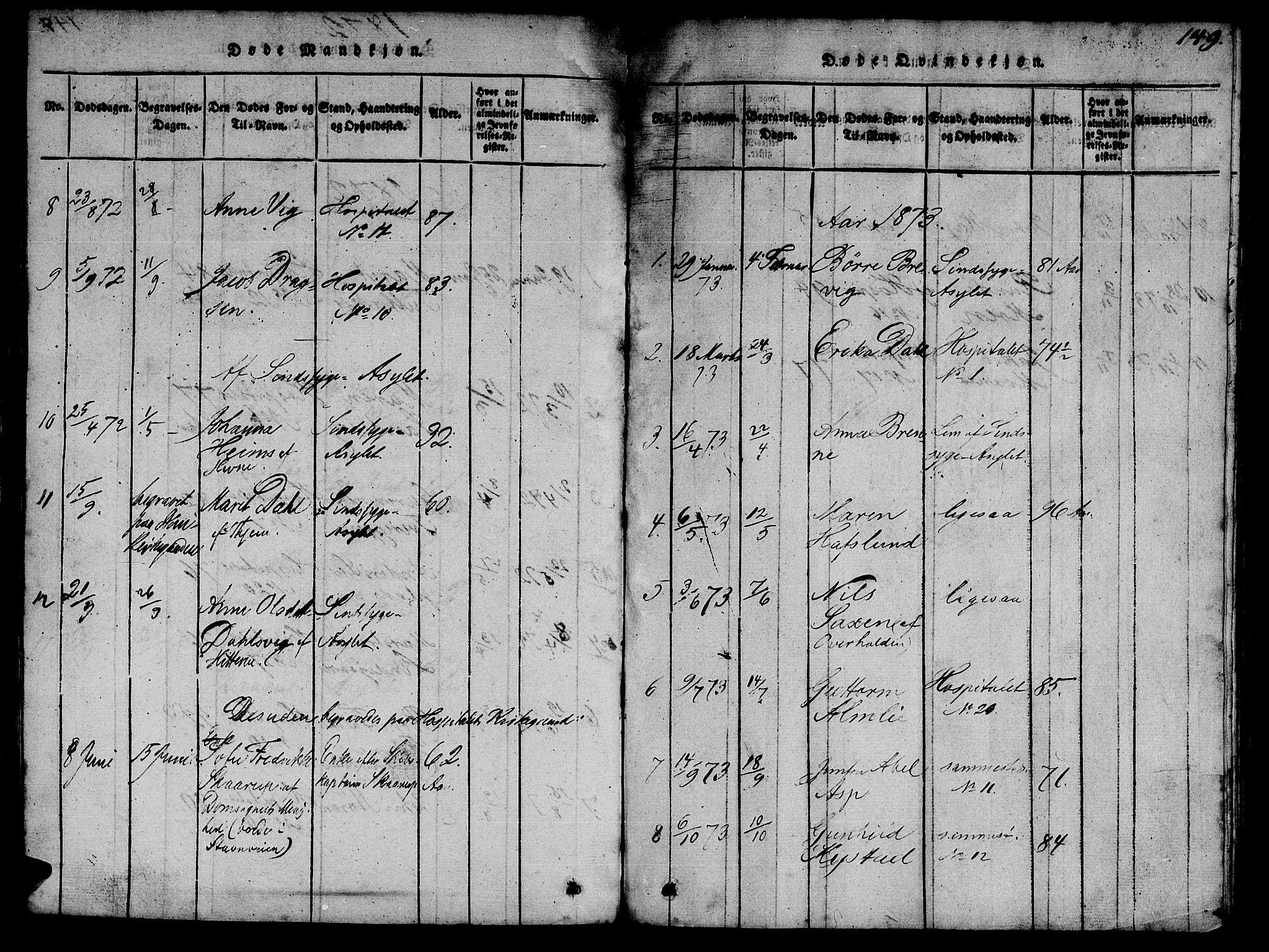 SAT, Ministerialprotokoller, klokkerbøker og fødselsregistre - Sør-Trøndelag, 623/L0478: Klokkerbok nr. 623C01, 1815-1873, s. 149