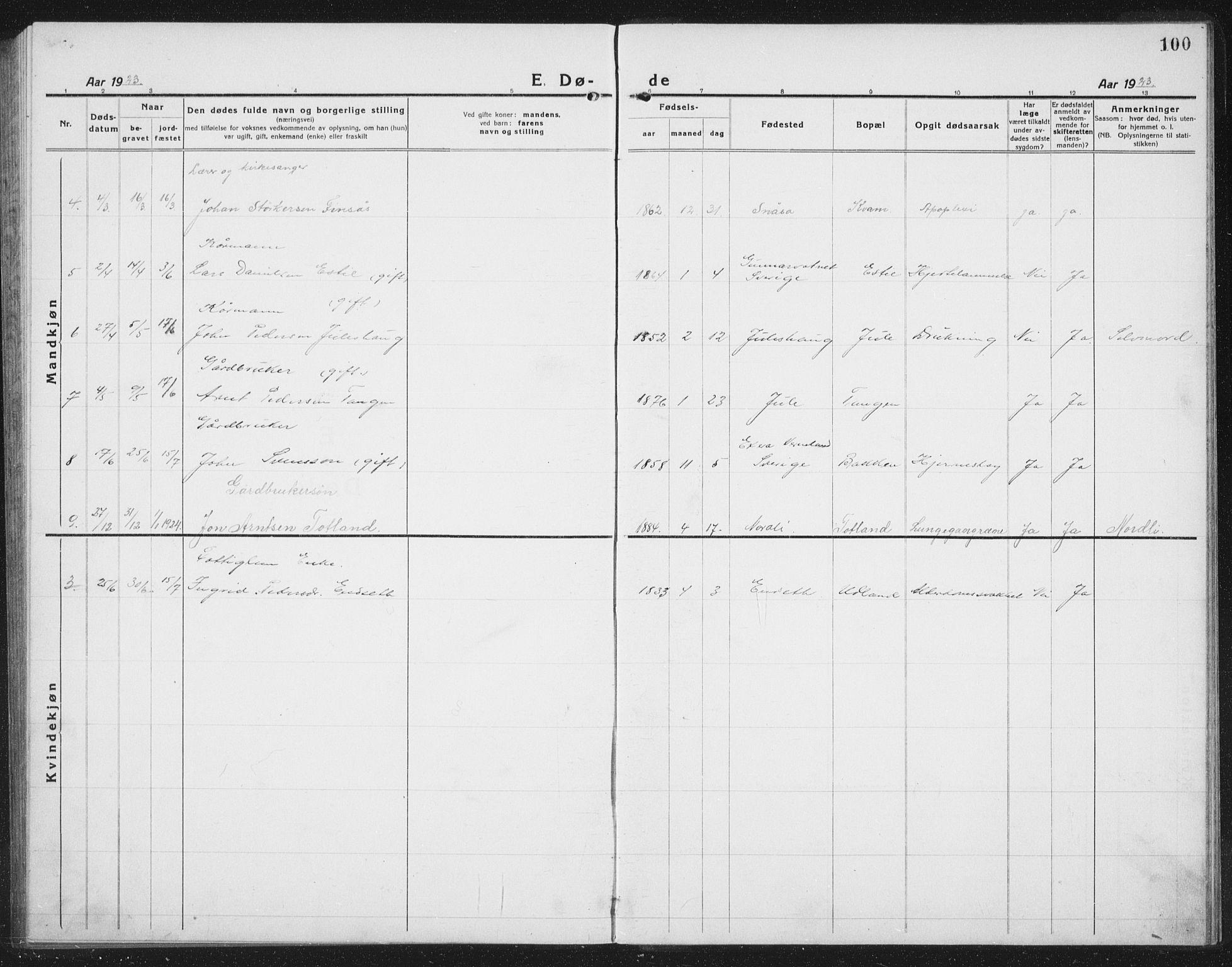 SAT, Ministerialprotokoller, klokkerbøker og fødselsregistre - Nord-Trøndelag, 757/L0507: Klokkerbok nr. 757C02, 1923-1939, s. 100