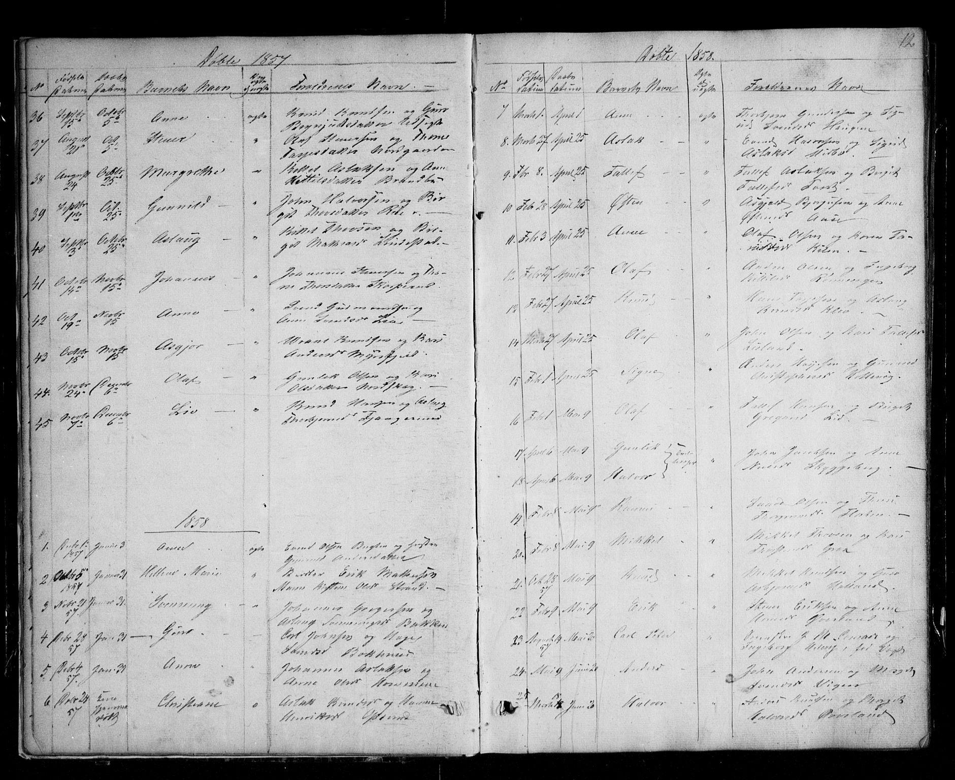 SAKO, Kviteseid kirkebøker, G/Ga/L0001: Klokkerbok nr. I 1, 1850-1893, s. 12