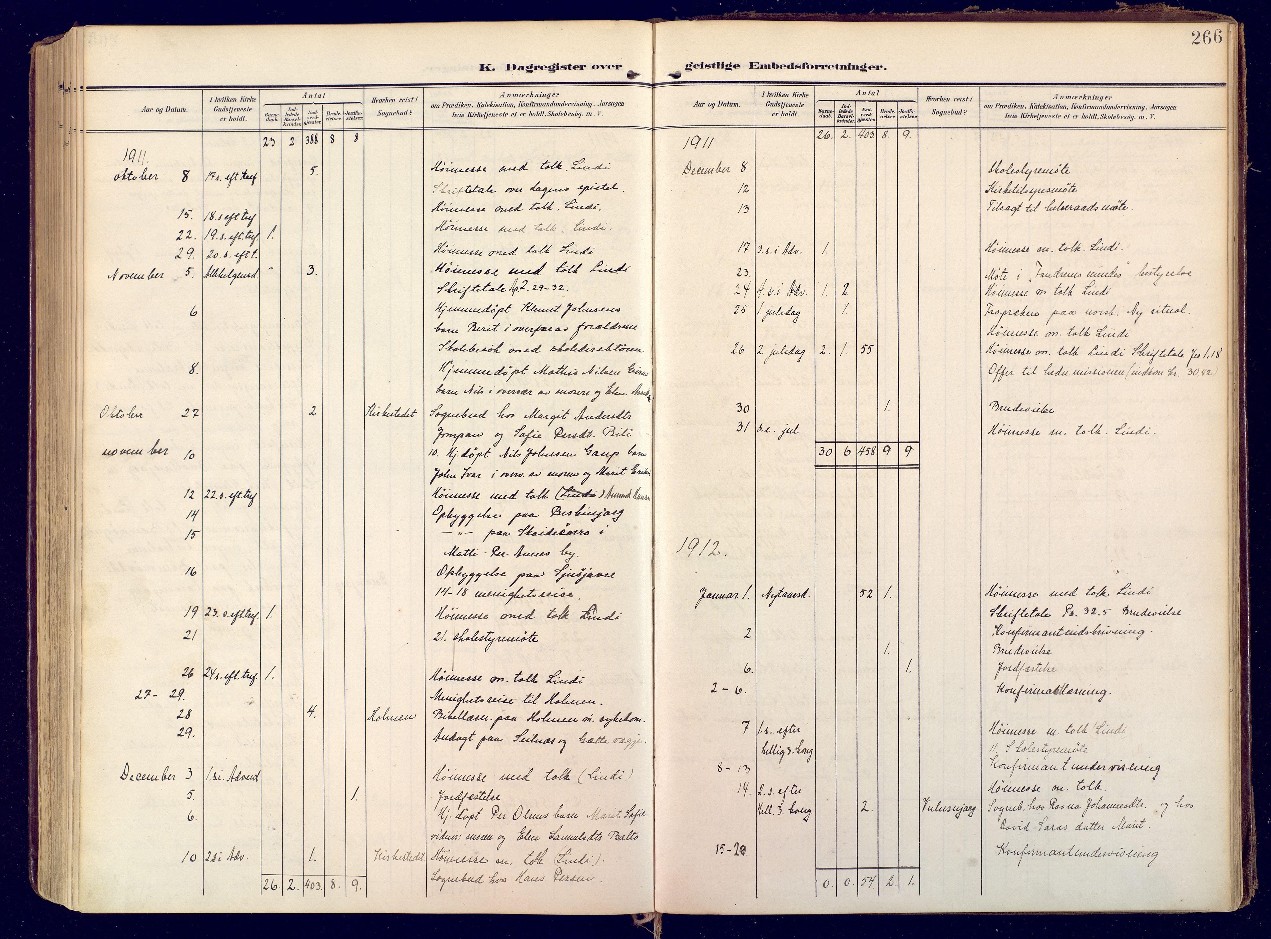 SATØ, Karasjok sokneprestkontor, H/Ha: Ministerialbok nr. 3, 1907-1926, s. 266