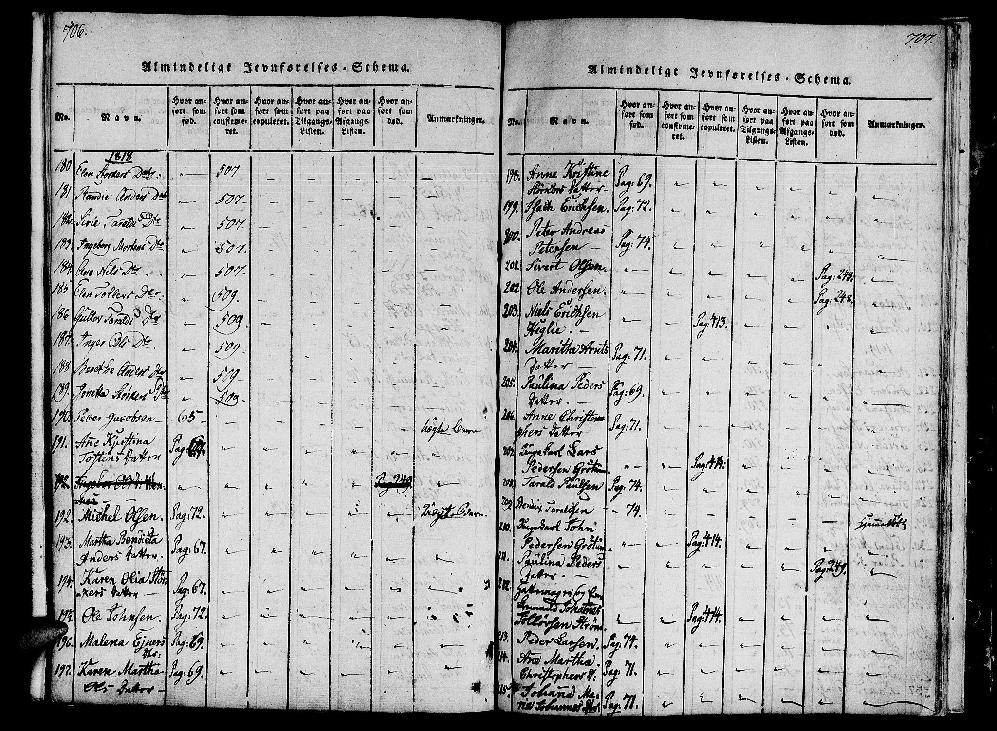 SAT, Ministerialprotokoller, klokkerbøker og fødselsregistre - Nord-Trøndelag, 746/L0441: Ministerialbok nr. 746A03 /2, 1816-1827, s. 706-707