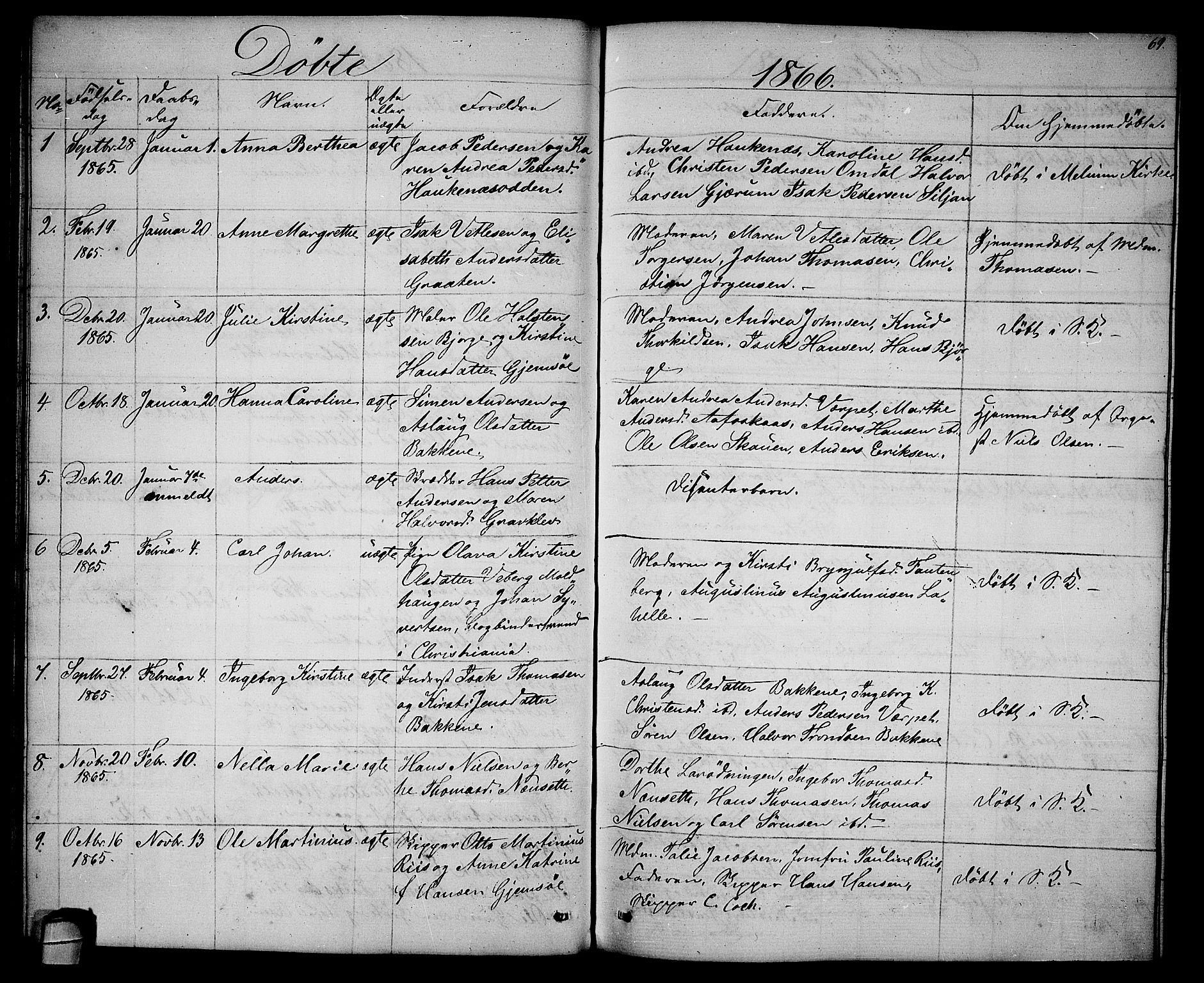 SAKO, Solum kirkebøker, G/Ga/L0004: Klokkerbok nr. I 4, 1859-1876, s. 69