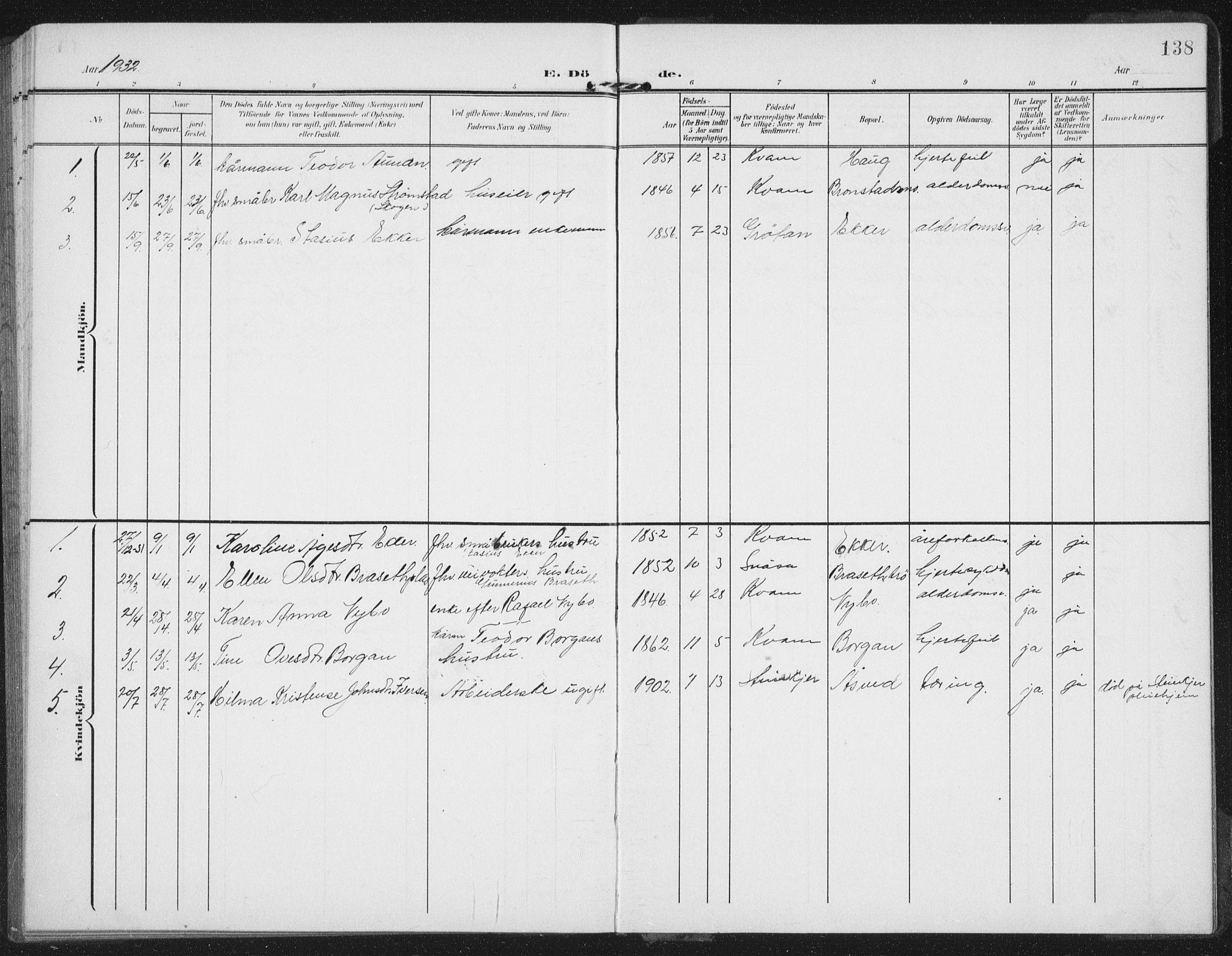 SAT, Ministerialprotokoller, klokkerbøker og fødselsregistre - Nord-Trøndelag, 747/L0460: Klokkerbok nr. 747C02, 1908-1939, s. 138