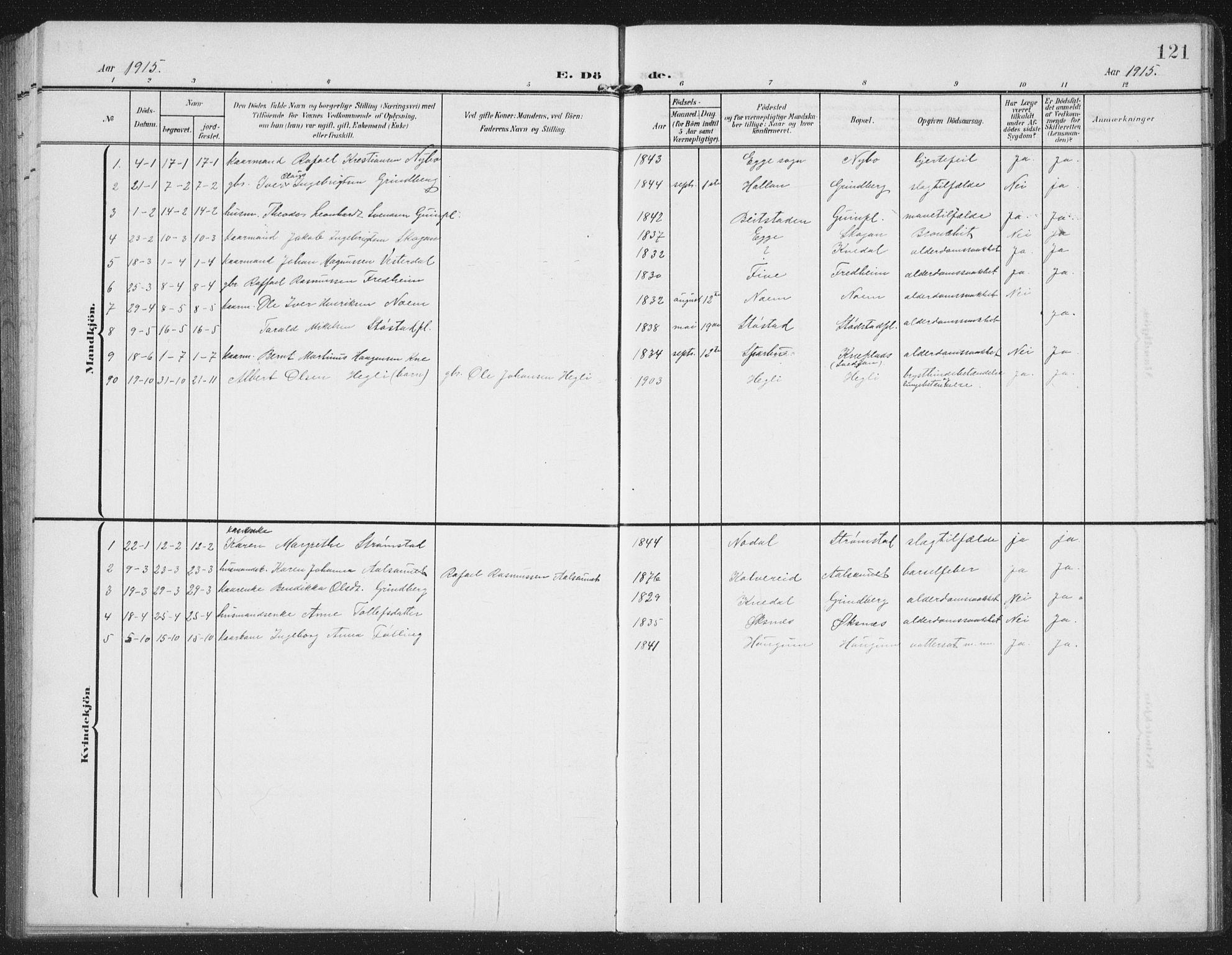 SAT, Ministerialprotokoller, klokkerbøker og fødselsregistre - Nord-Trøndelag, 747/L0460: Klokkerbok nr. 747C02, 1908-1939, s. 121