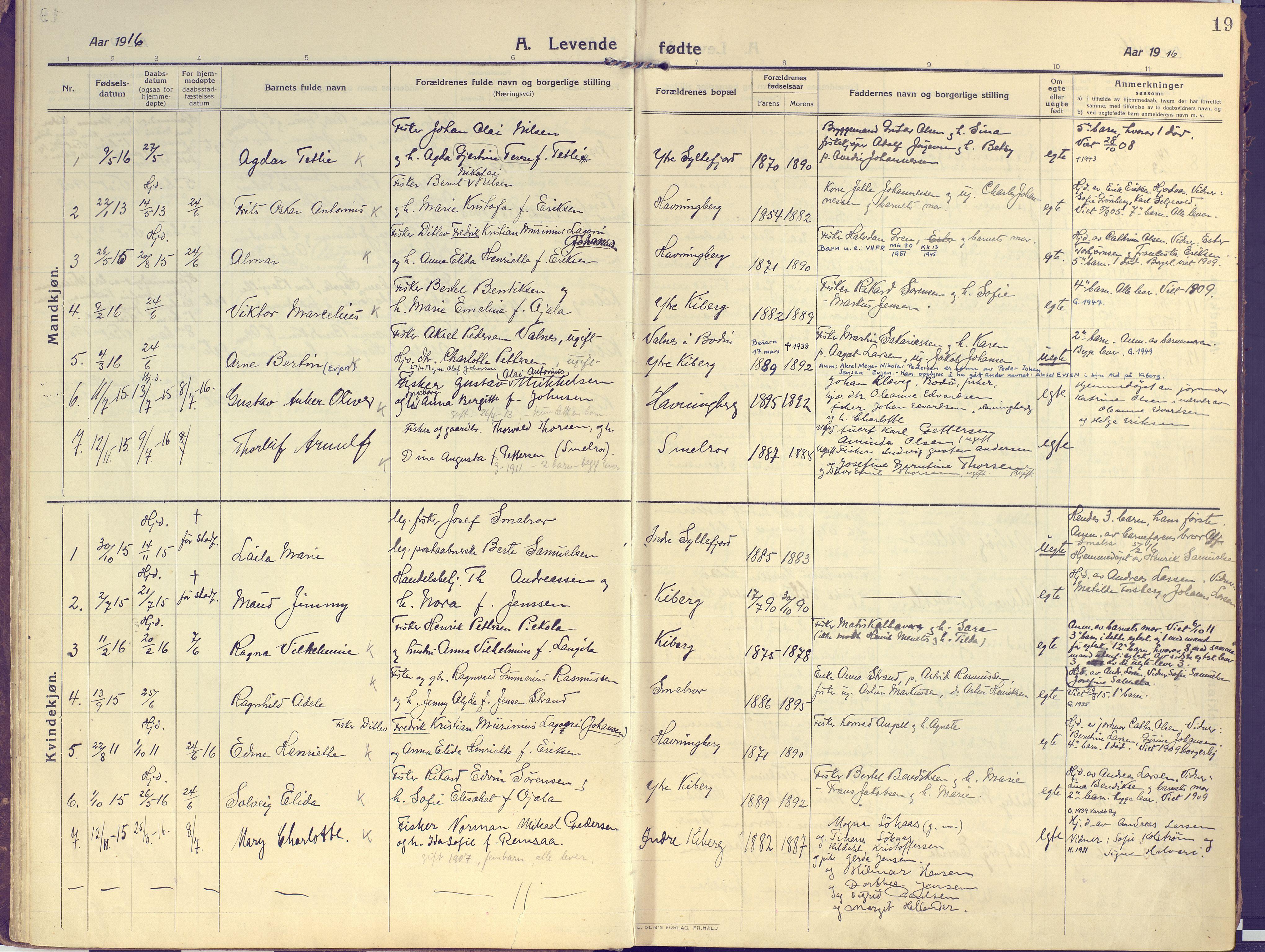 SATØ, Vardø sokneprestkontor, H/Ha/L0013kirke: Ministerialbok nr. 13, 1912-1928, s. 19