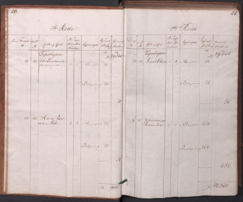 RA, Kommersekollegiet, Brannforsikringskontoret 1767-1814, F/Fa/L0003: Arendal, 1807-1817, s. 20-21