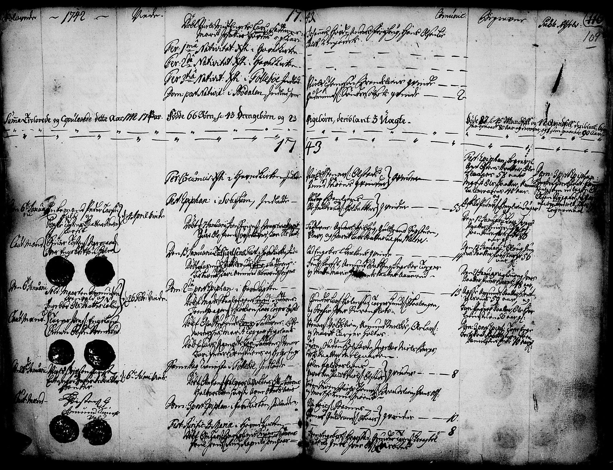 SAH, Gausdal prestekontor, Ministerialbok nr. 2, 1729-1757, s. 109