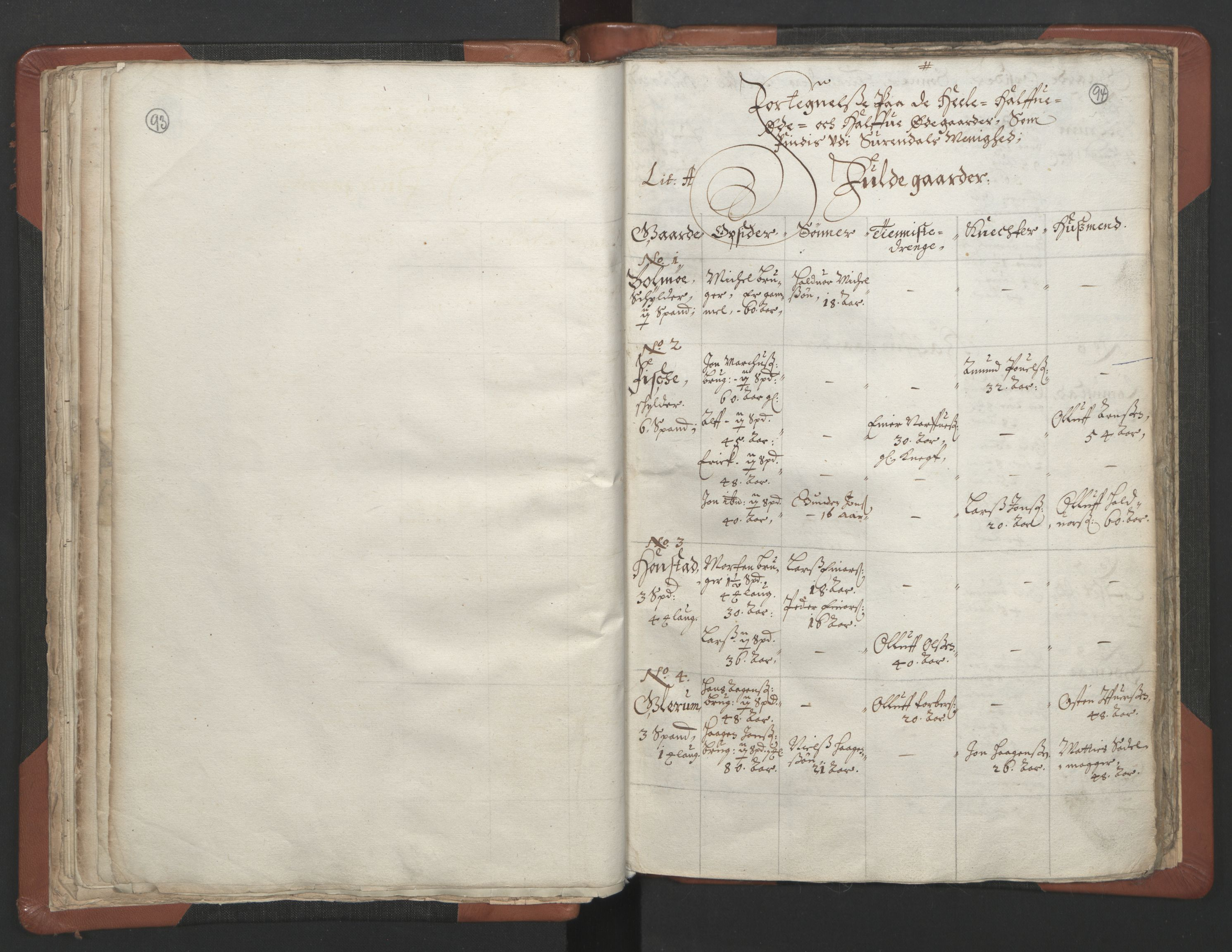 RA, Sogneprestenes manntall 1664-1666, nr. 29: Nordmøre prosti, 1664-1666, s. 93-94