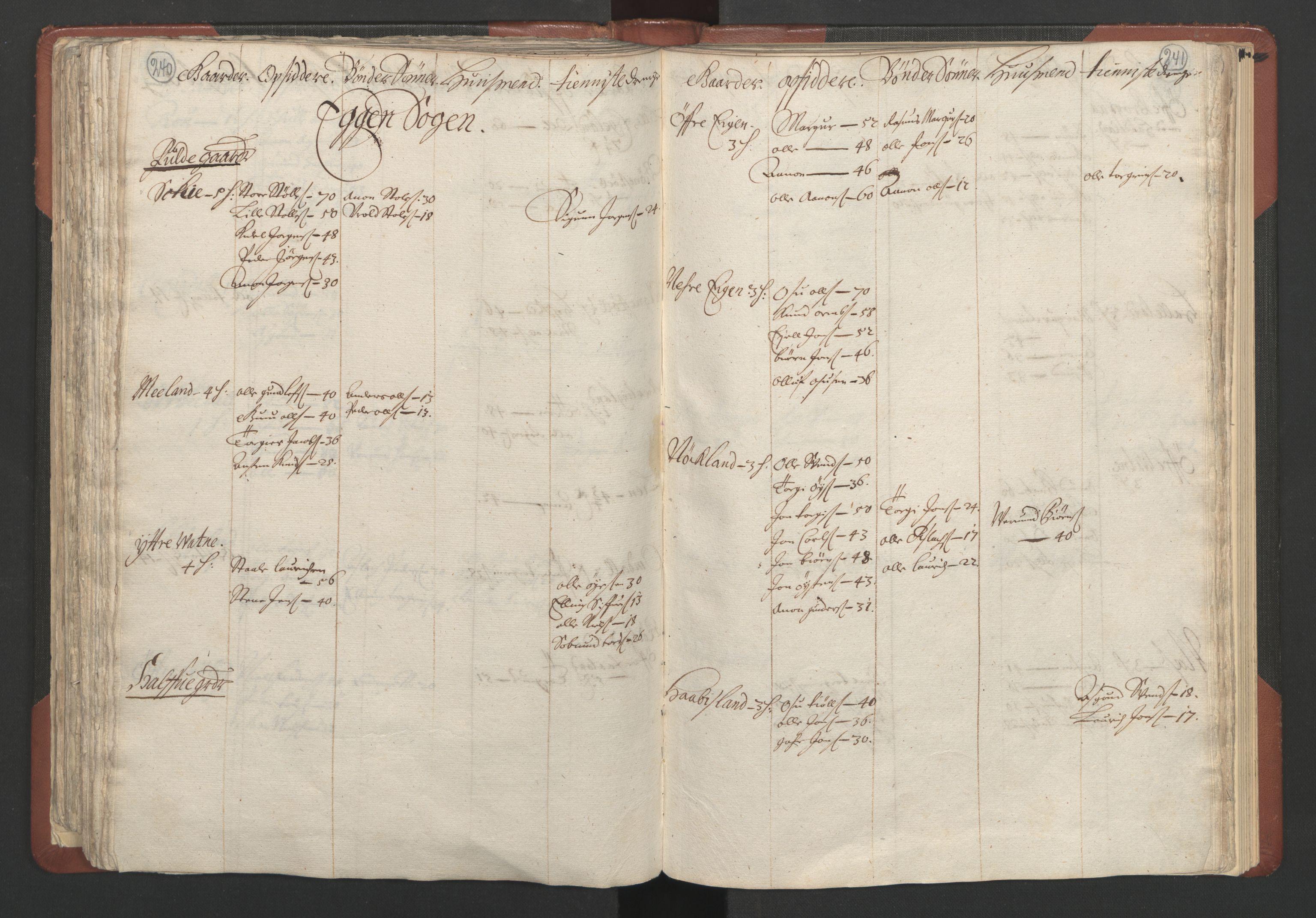 RA, Fogdenes og sorenskrivernes manntall 1664-1666, nr. 10: Lista len, 1664, s. 240-241