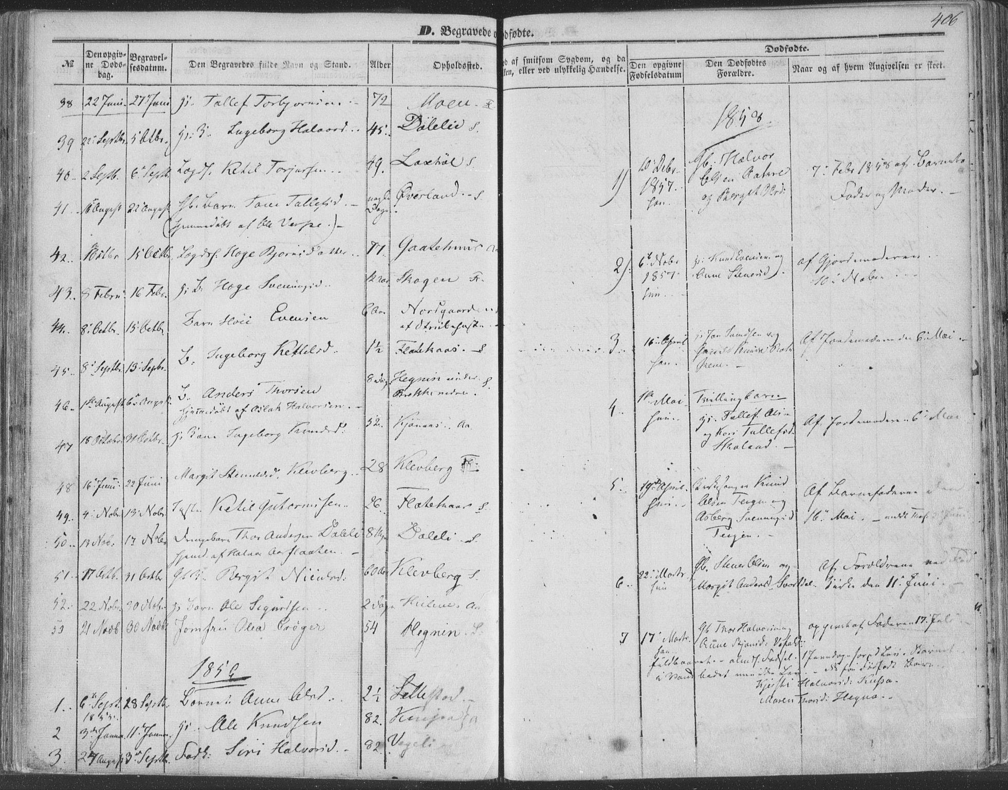 SAKO, Seljord kirkebøker, F/Fa/L012b: Ministerialbok nr. I 12B, 1850-1865, s. 406