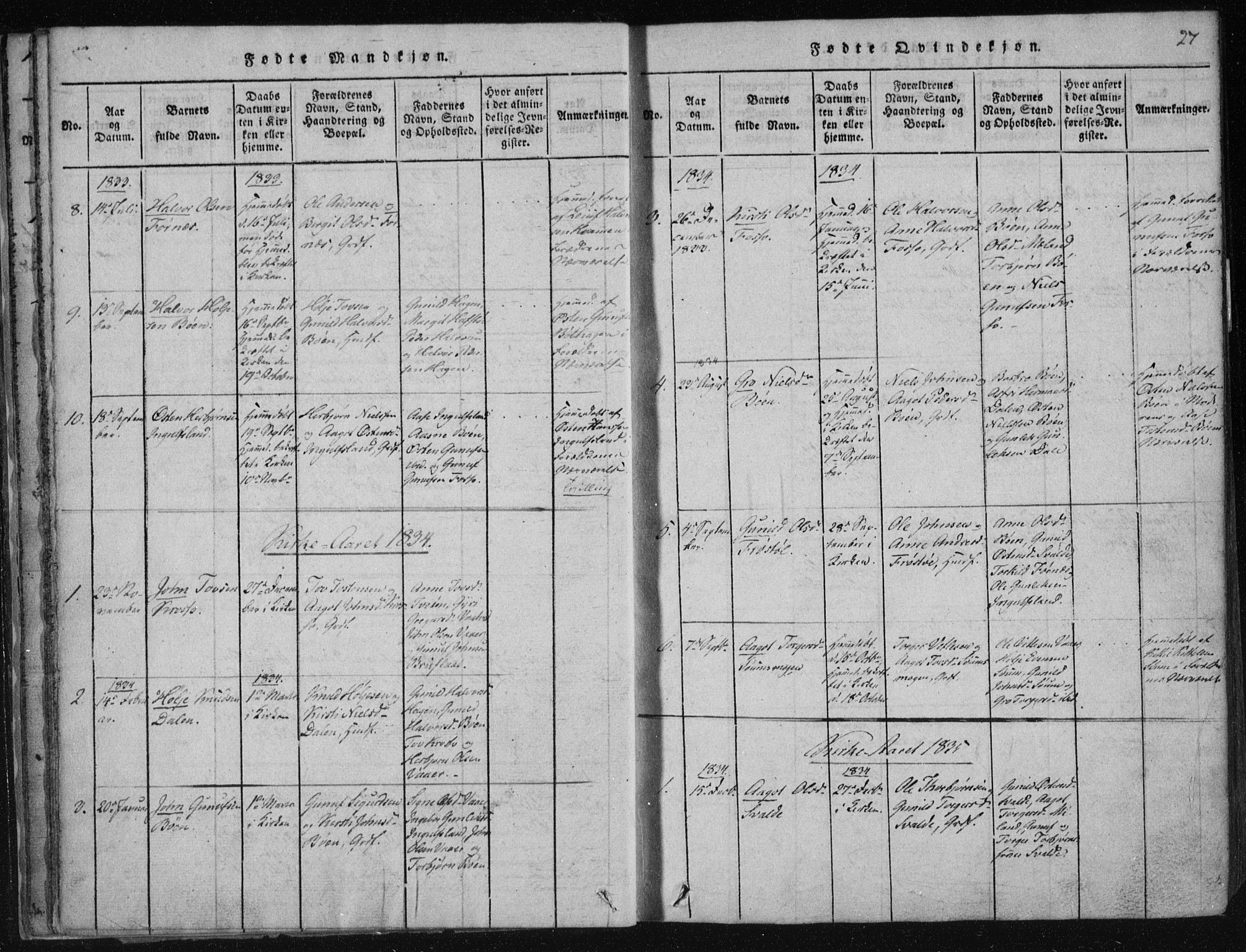 SAKO, Tinn kirkebøker, F/Fc/L0001: Ministerialbok nr. III 1, 1815-1843, s. 27